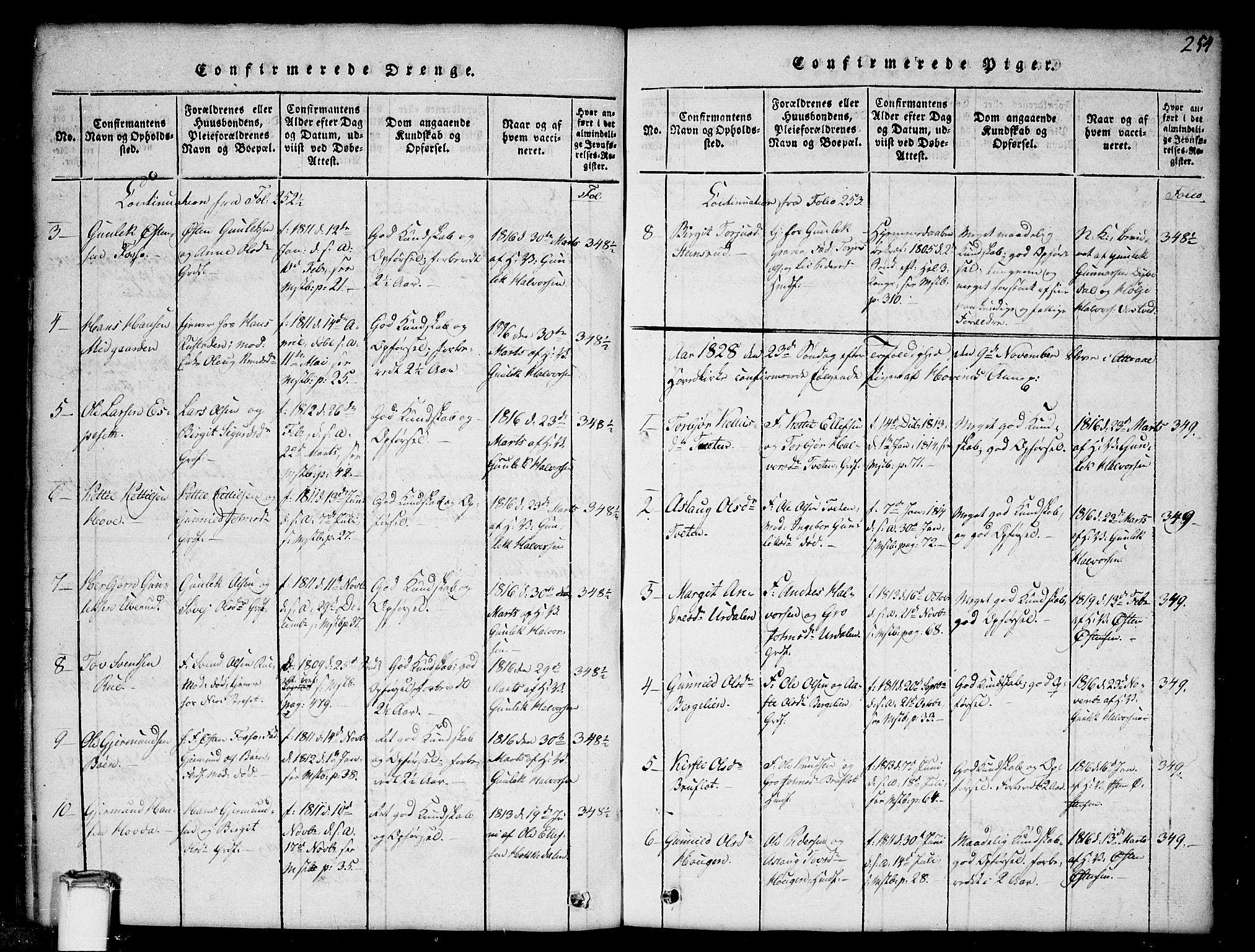 SAKO, Gransherad kirkebøker, G/Gb/L0001: Klokkerbok nr. II 1, 1815-1860, s. 254