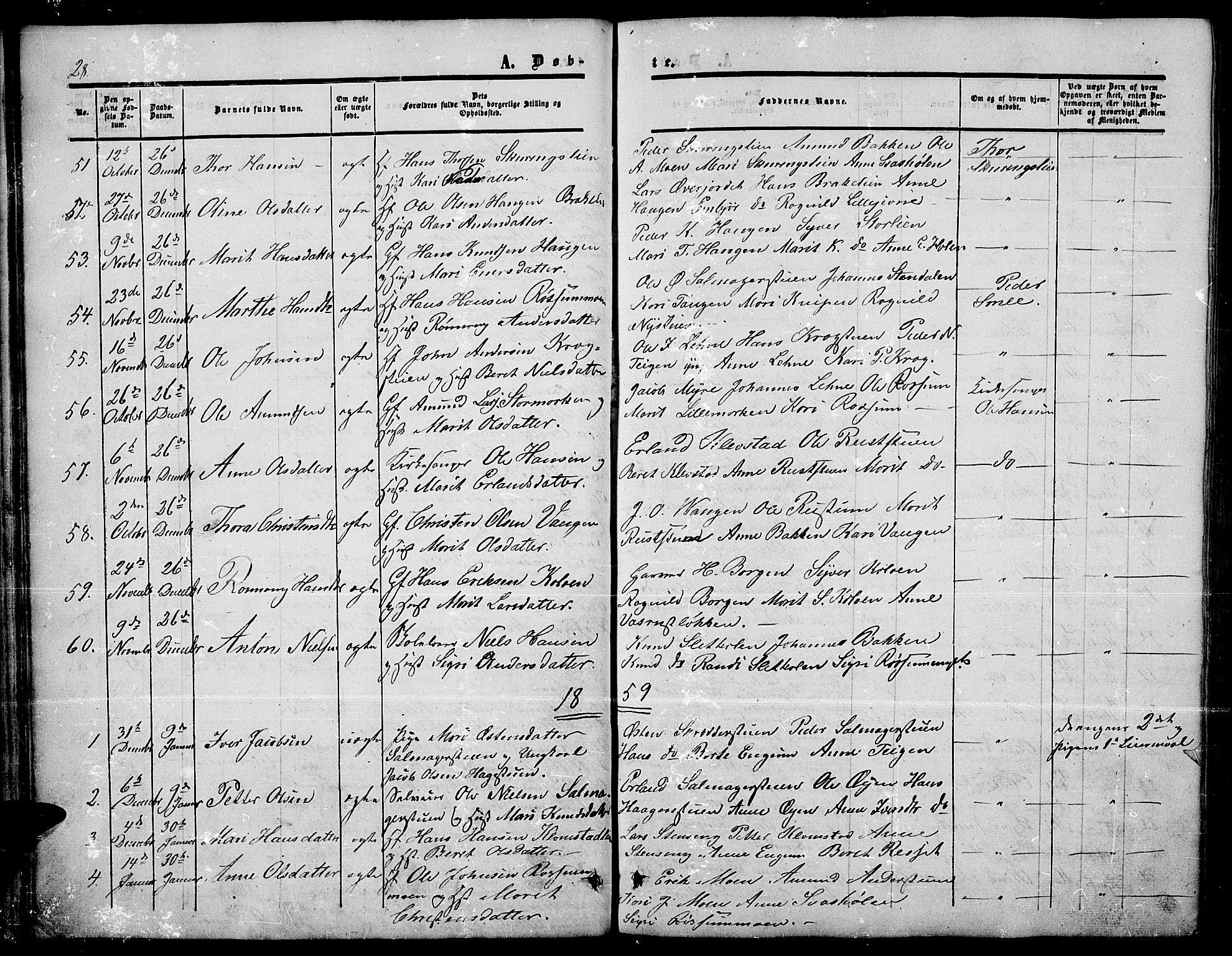 SAH, Nord-Fron prestekontor, Klokkerbok nr. 3, 1851-1886, s. 28