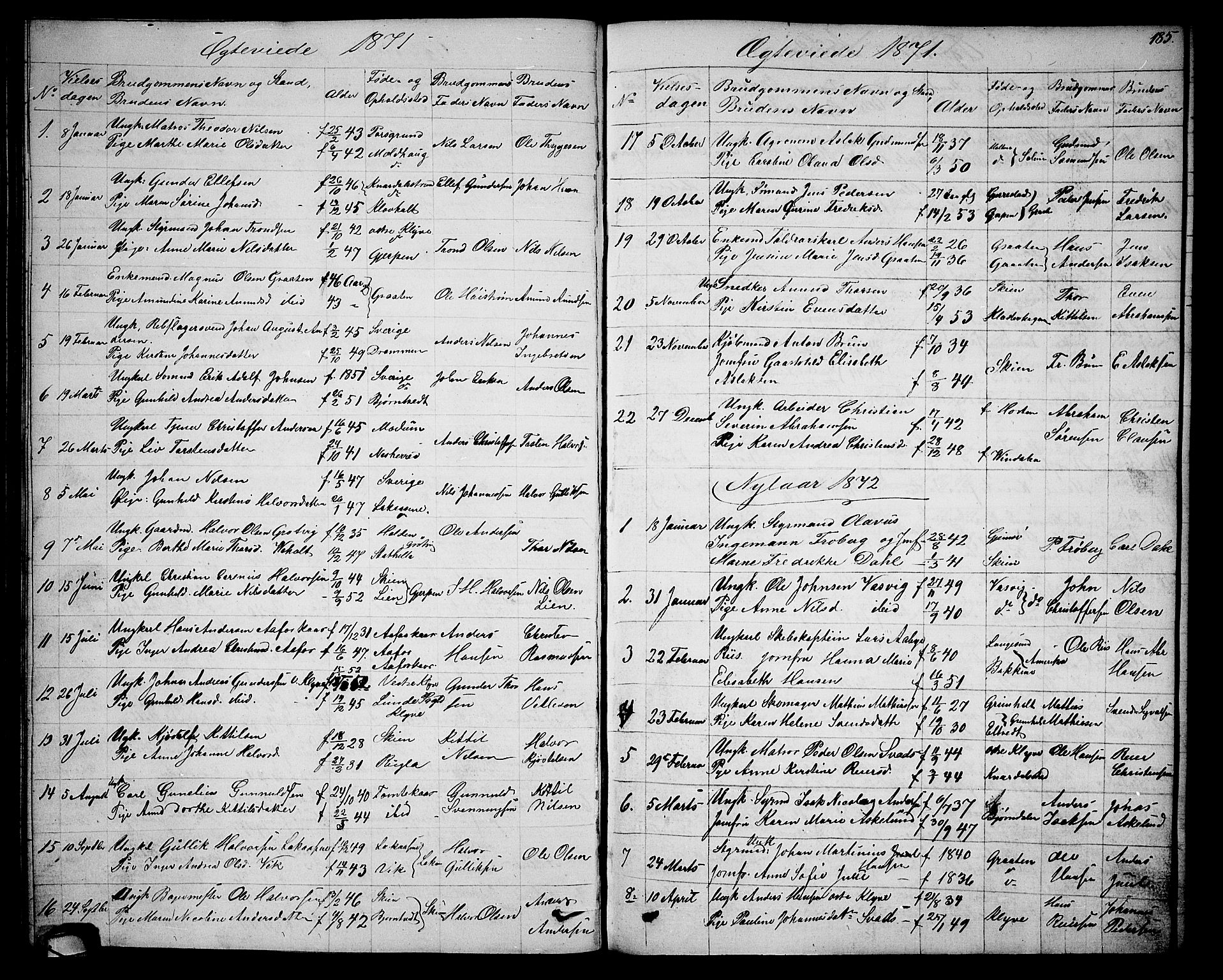 SAKO, Solum kirkebøker, G/Ga/L0004: Klokkerbok nr. I 4, 1859-1876, s. 185