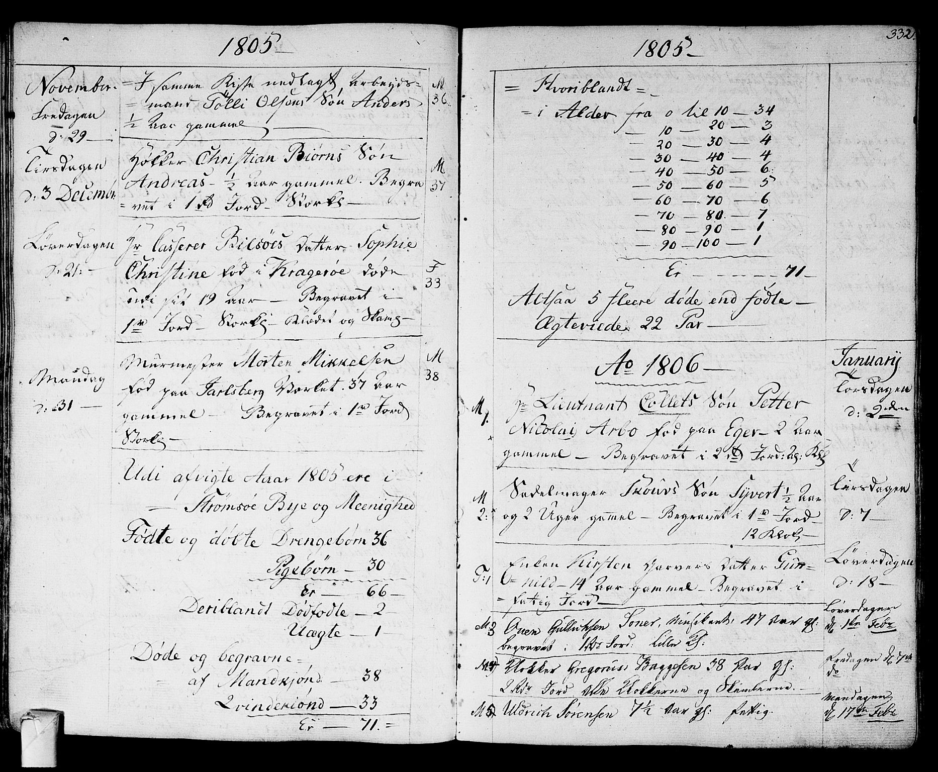 SAKO, Strømsø kirkebøker, F/Fa/L0010: Ministerialbok nr. I 10, 1792-1822, s. 332