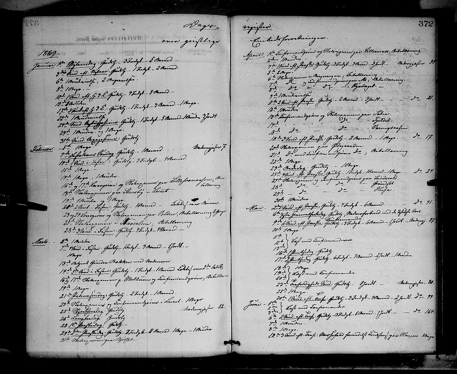 SAH, Elverum prestekontor, H/Ha/Haa/L0011: Ministerialbok nr. 11, 1869-1879, s. 372