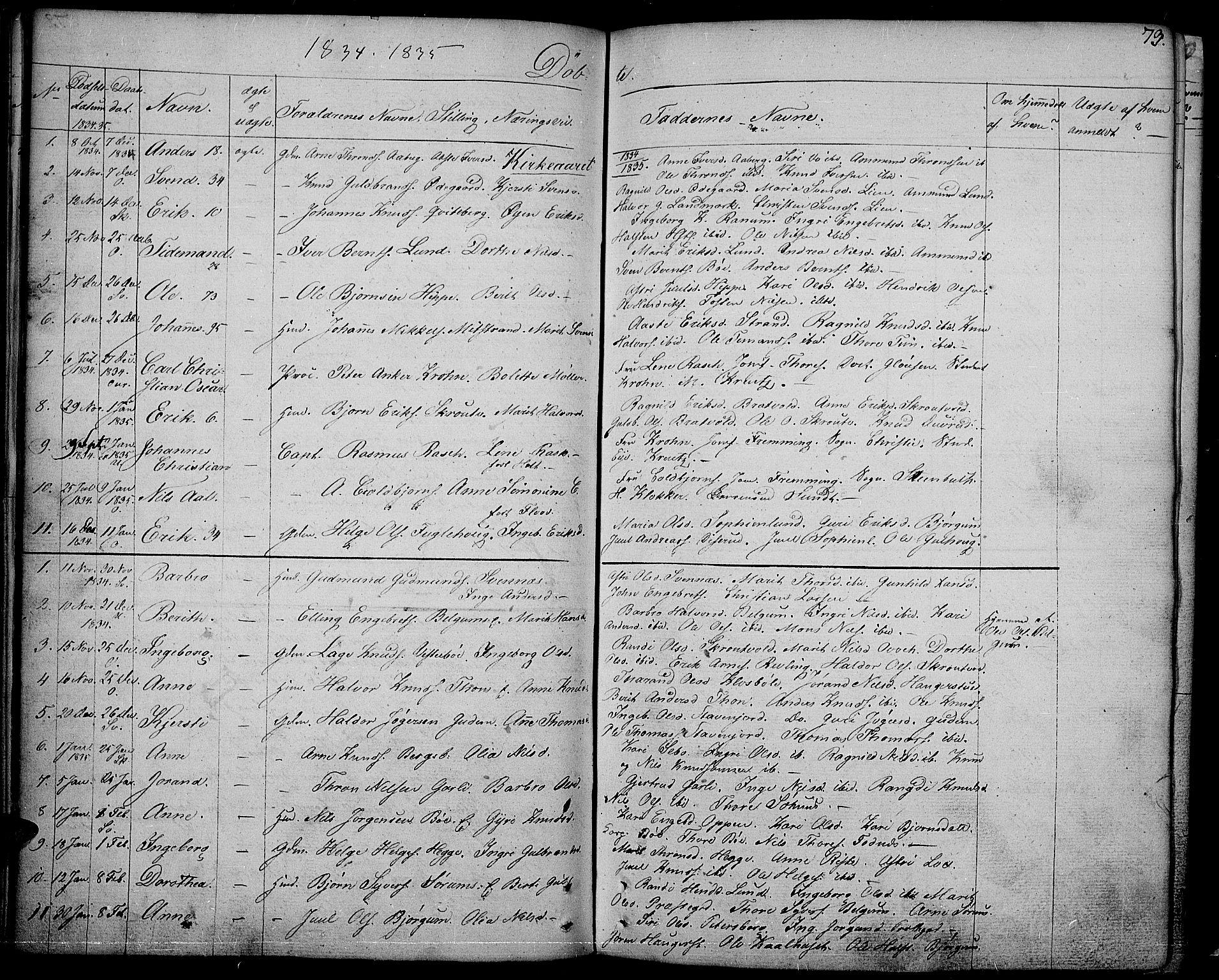 SAH, Nord-Aurdal prestekontor, Ministerialbok nr. 3, 1828-1841, s. 73
