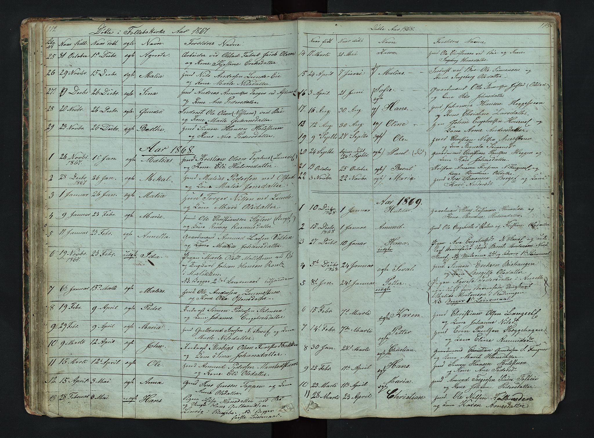 SAH, Gausdal prestekontor, Klokkerbok nr. 6, 1846-1893, s. 112-113