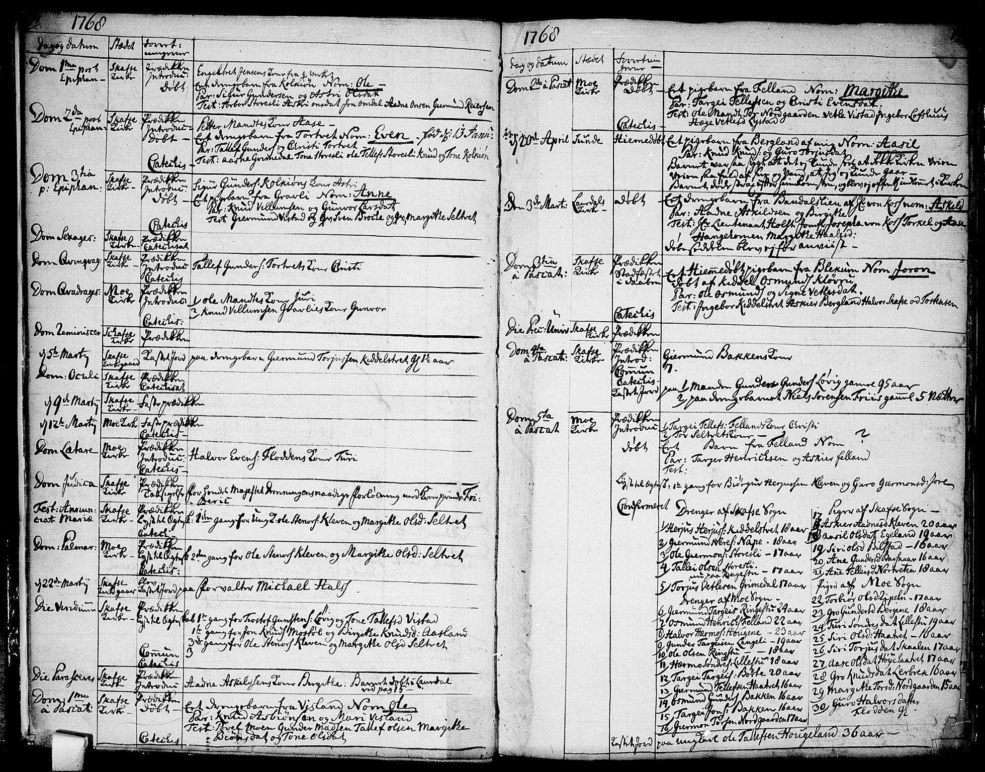 SAKO, Mo kirkebøker, F/Fa/L0002: Ministerialbok nr. I 2, 1766-1799, s. 14-15