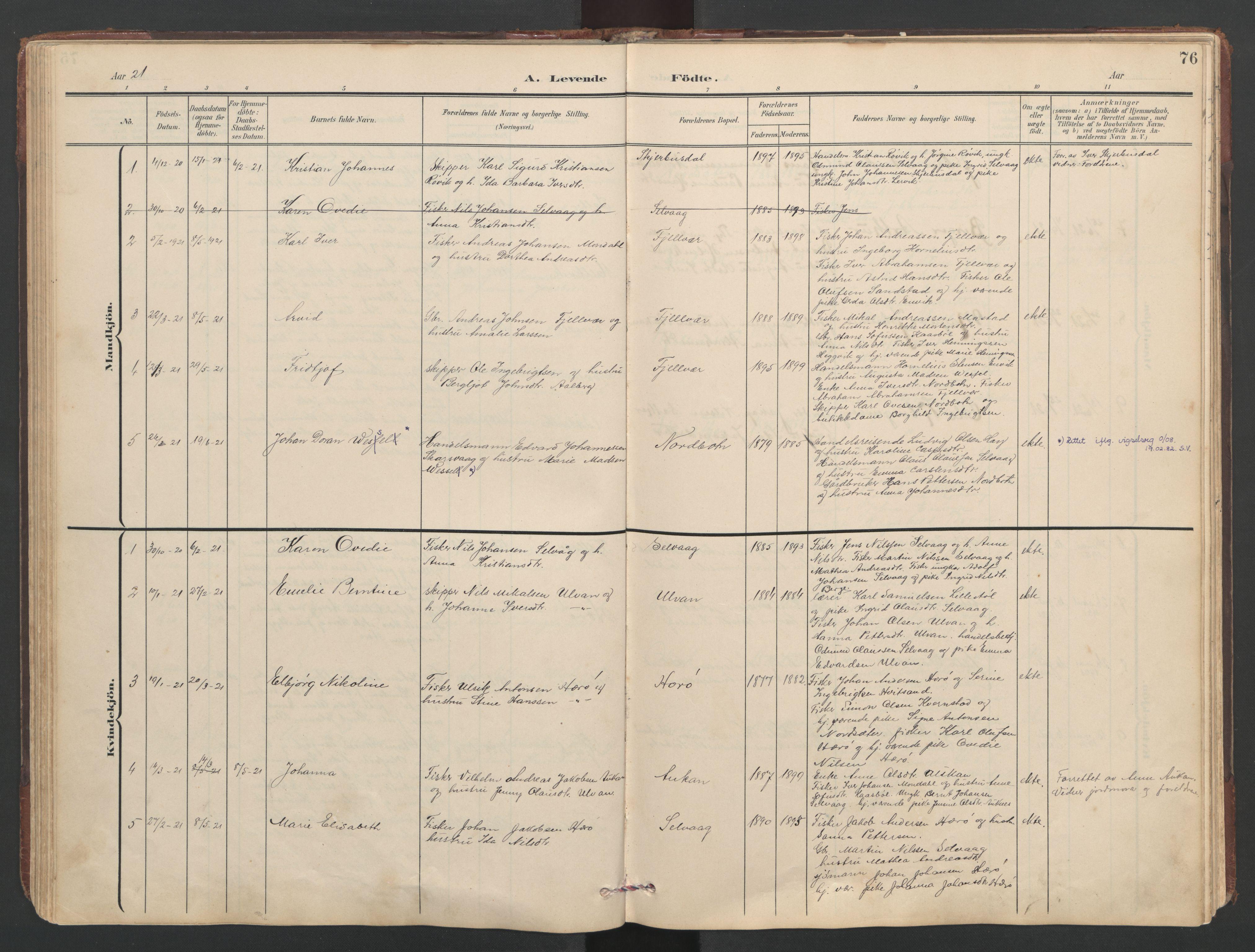 SAT, Ministerialprotokoller, klokkerbøker og fødselsregistre - Sør-Trøndelag, 638/L0571: Klokkerbok nr. 638C03, 1901-1930, s. 76