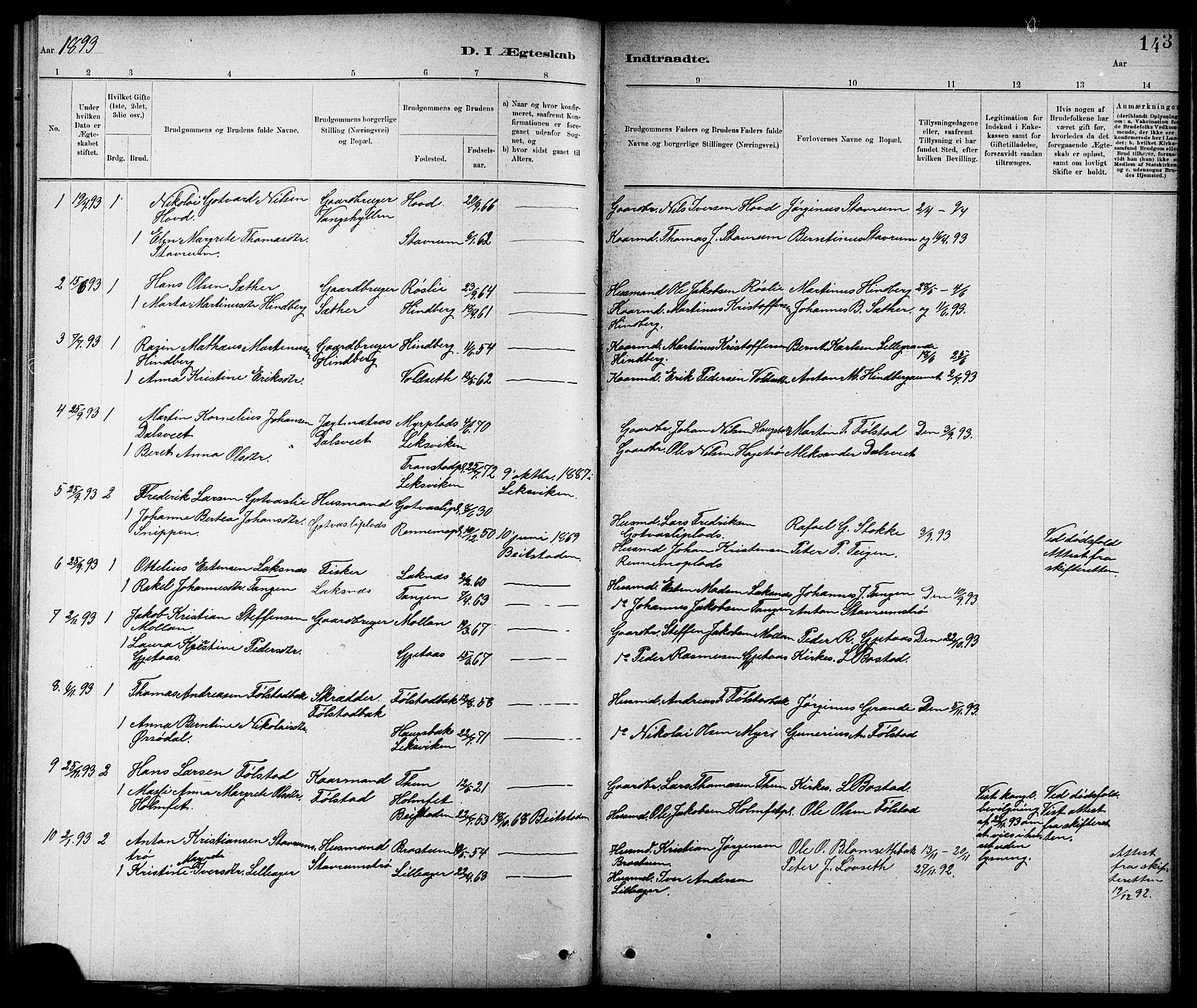SAT, Ministerialprotokoller, klokkerbøker og fødselsregistre - Nord-Trøndelag, 744/L0423: Klokkerbok nr. 744C02, 1886-1905, s. 143