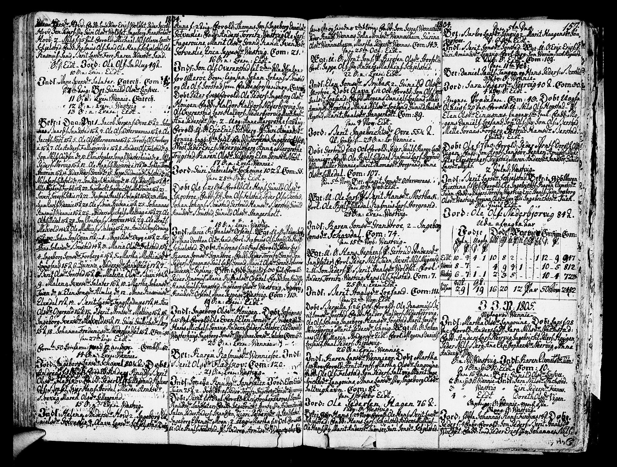 SAT, Ministerialprotokoller, klokkerbøker og fødselsregistre - Nord-Trøndelag, 722/L0216: Ministerialbok nr. 722A03, 1756-1816, s. 157