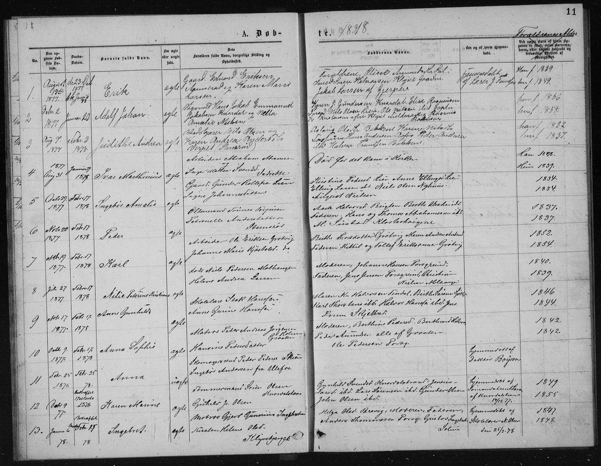 SAKO, Solum kirkebøker, G/Ga/L0005: Klokkerbok nr. I 5, 1877-1881, s. 11