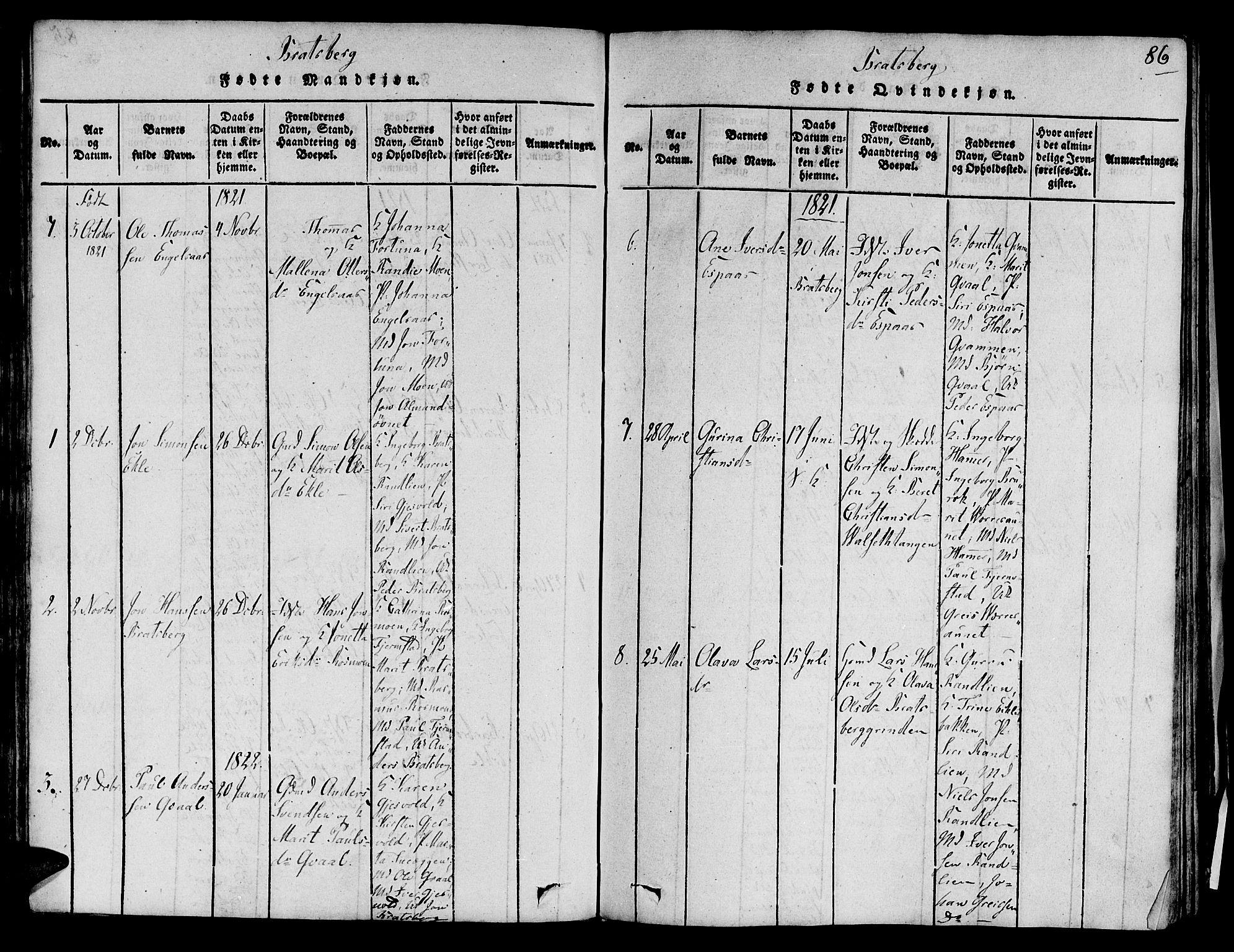 SAT, Ministerialprotokoller, klokkerbøker og fødselsregistre - Sør-Trøndelag, 606/L0285: Ministerialbok nr. 606A03 /3, 1819-1823, s. 86