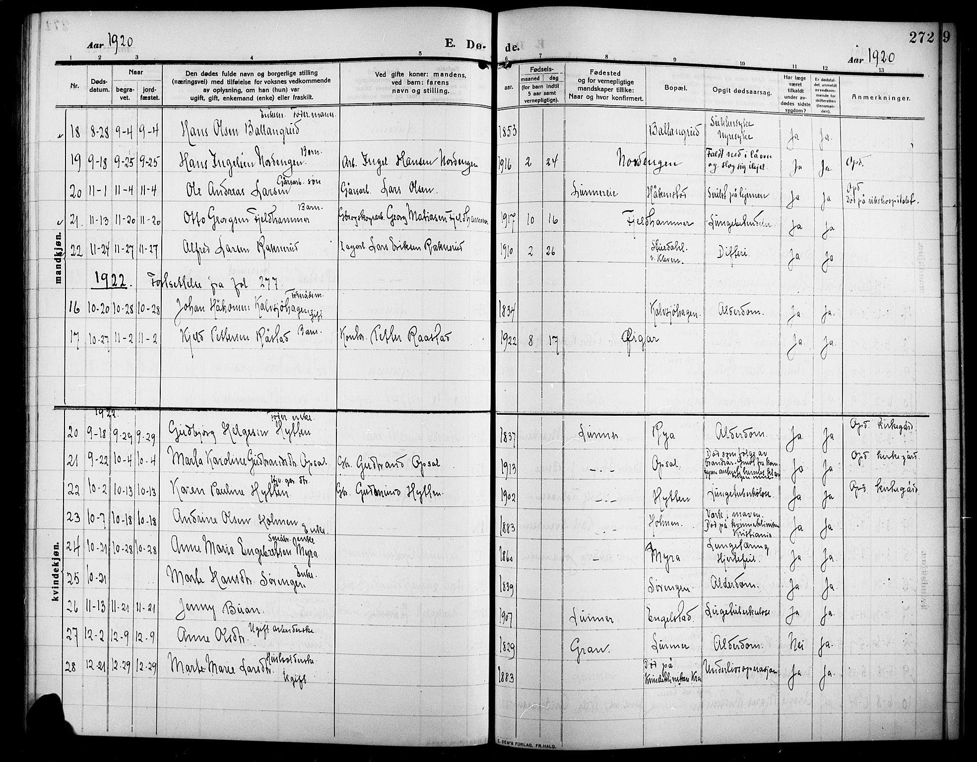 SAH, Lunner prestekontor, H/Ha/Hab/L0001: Klokkerbok nr. 1, 1909-1922, s. 272