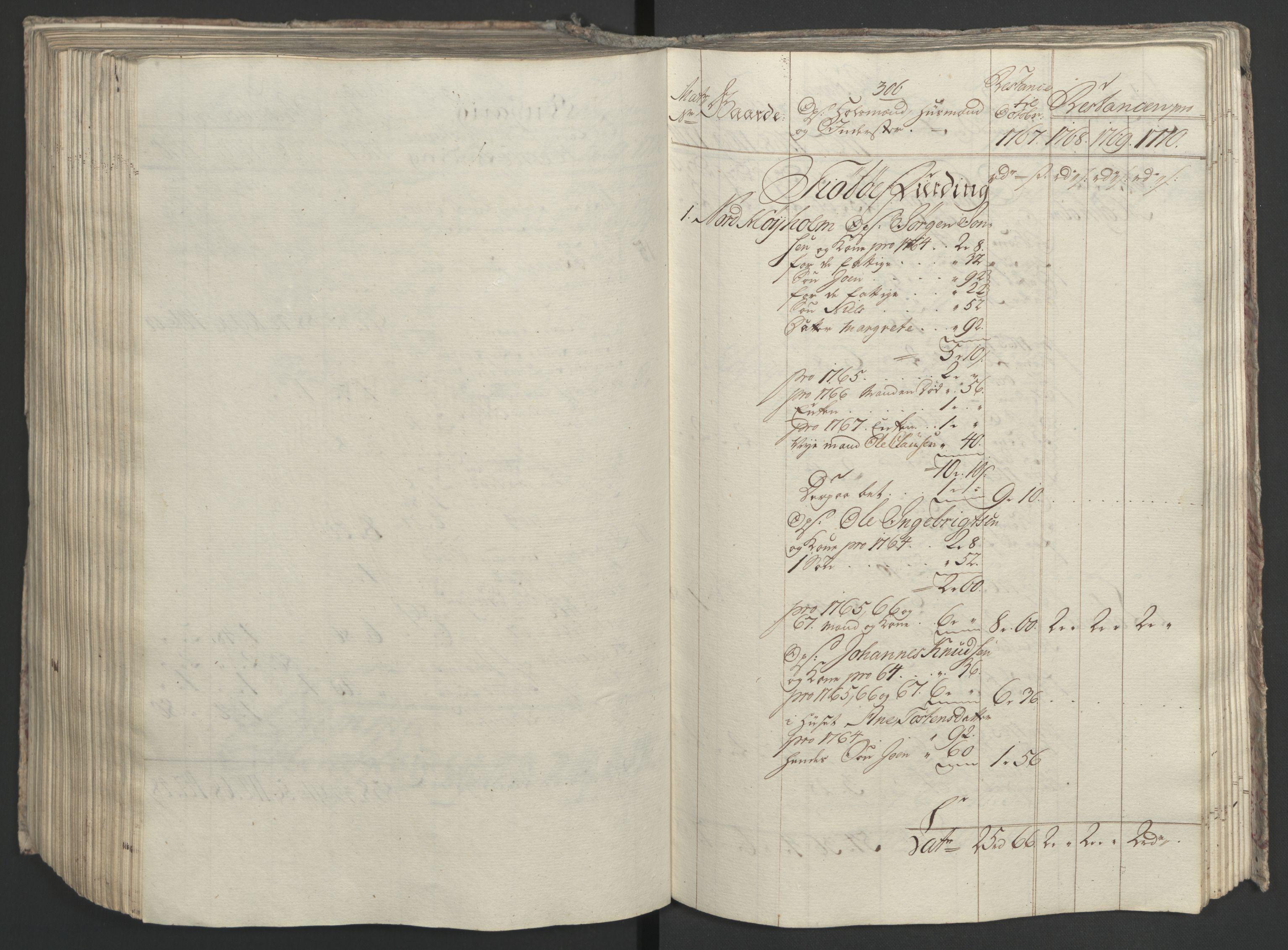 RA, Rentekammeret inntil 1814, Realistisk ordnet avdeling, Ol/L0023: [Gg 10]: Ekstraskatten, 23.09.1762. Helgeland (restanseregister), 1767-1772, s. 565