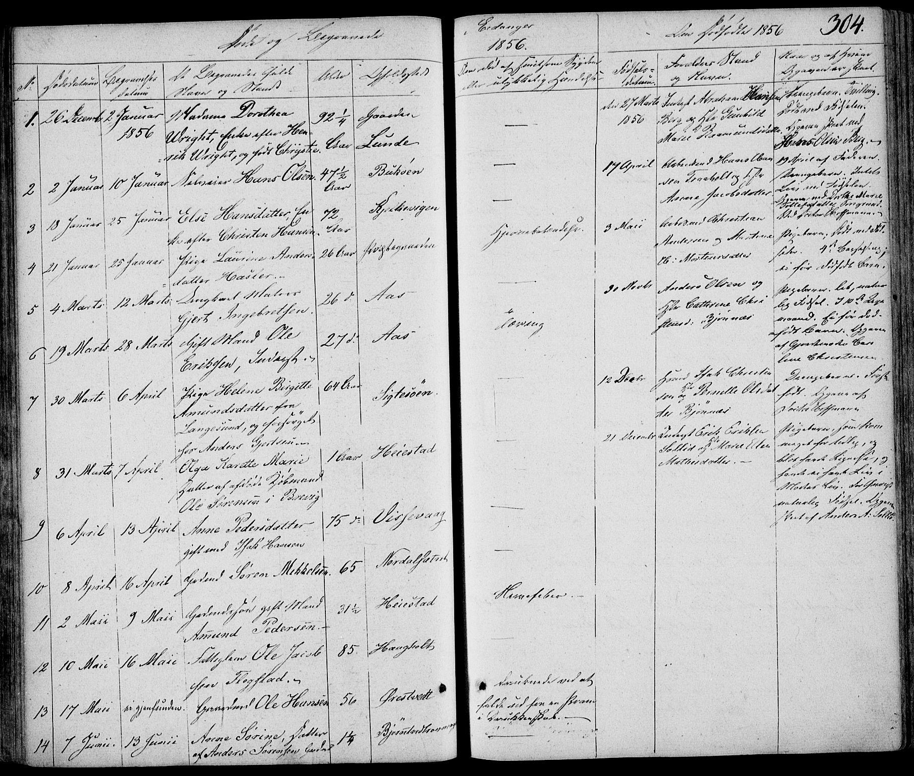 SAKO, Eidanger kirkebøker, F/Fa/L0008: Ministerialbok nr. 8, 1831-1858, s. 304