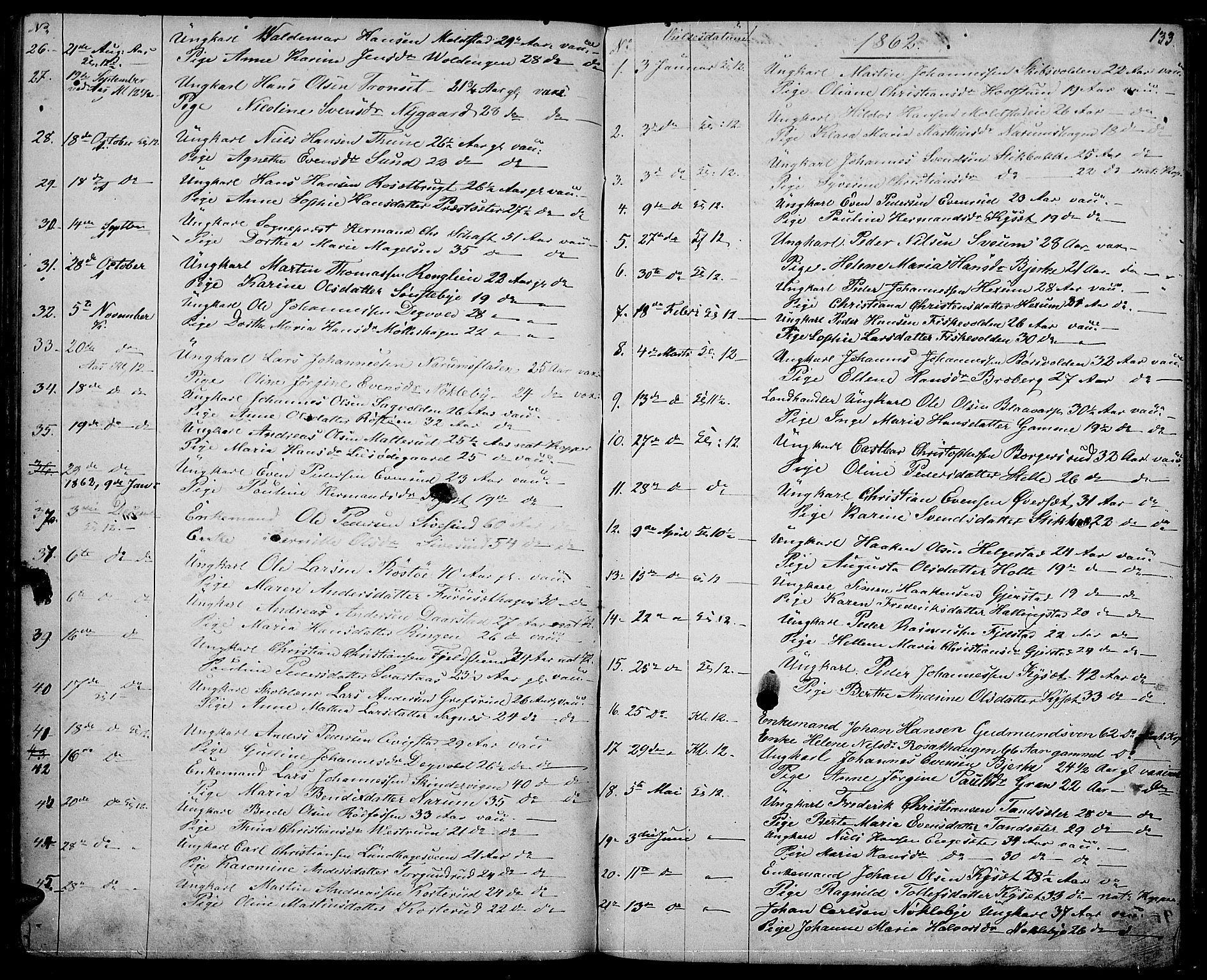 SAH, Vestre Toten prestekontor, H/Ha/Hab/L0005: Klokkerbok nr. 5, 1854-1870, s. 133
