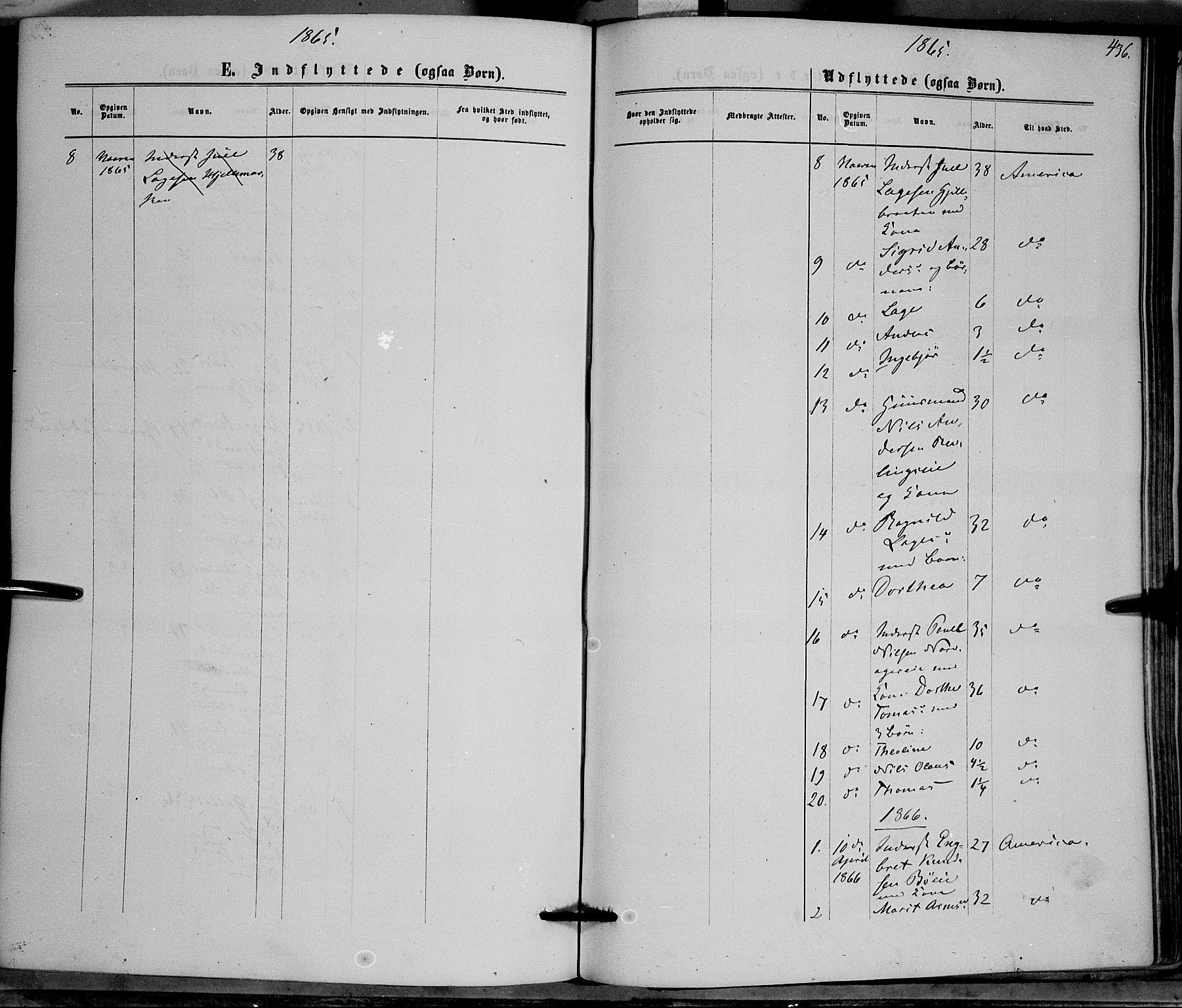 SAH, Nord-Aurdal prestekontor, Ministerialbok nr. 8, 1863-1875, s. 436
