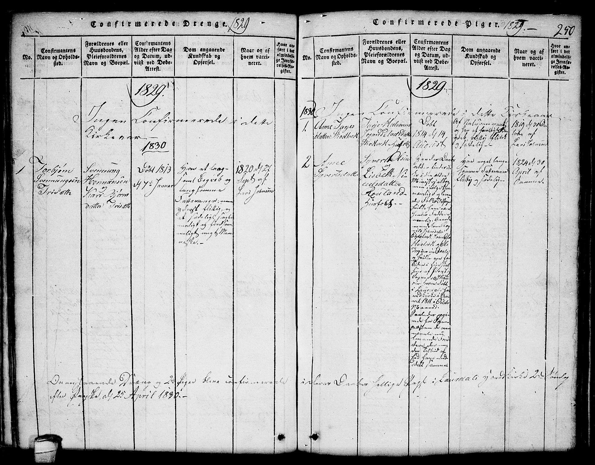 SAKO, Lårdal kirkebøker, G/Ga/L0001: Klokkerbok nr. I 1, 1815-1861, s. 250