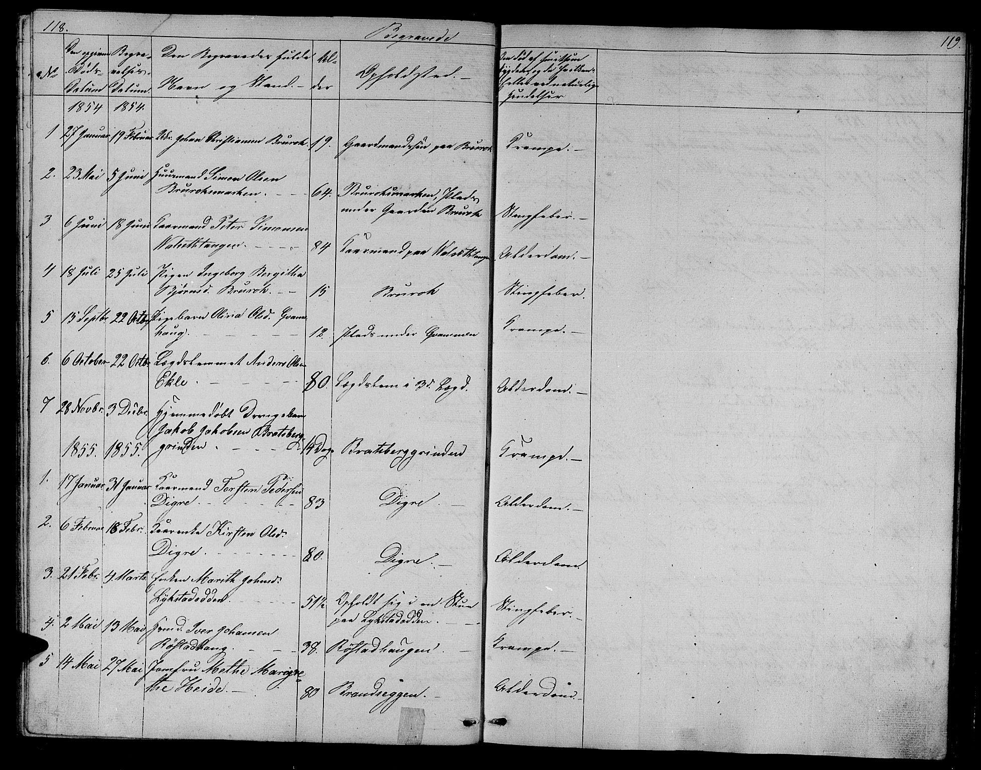 SAT, Ministerialprotokoller, klokkerbøker og fødselsregistre - Sør-Trøndelag, 608/L0339: Klokkerbok nr. 608C05, 1844-1863, s. 118-119