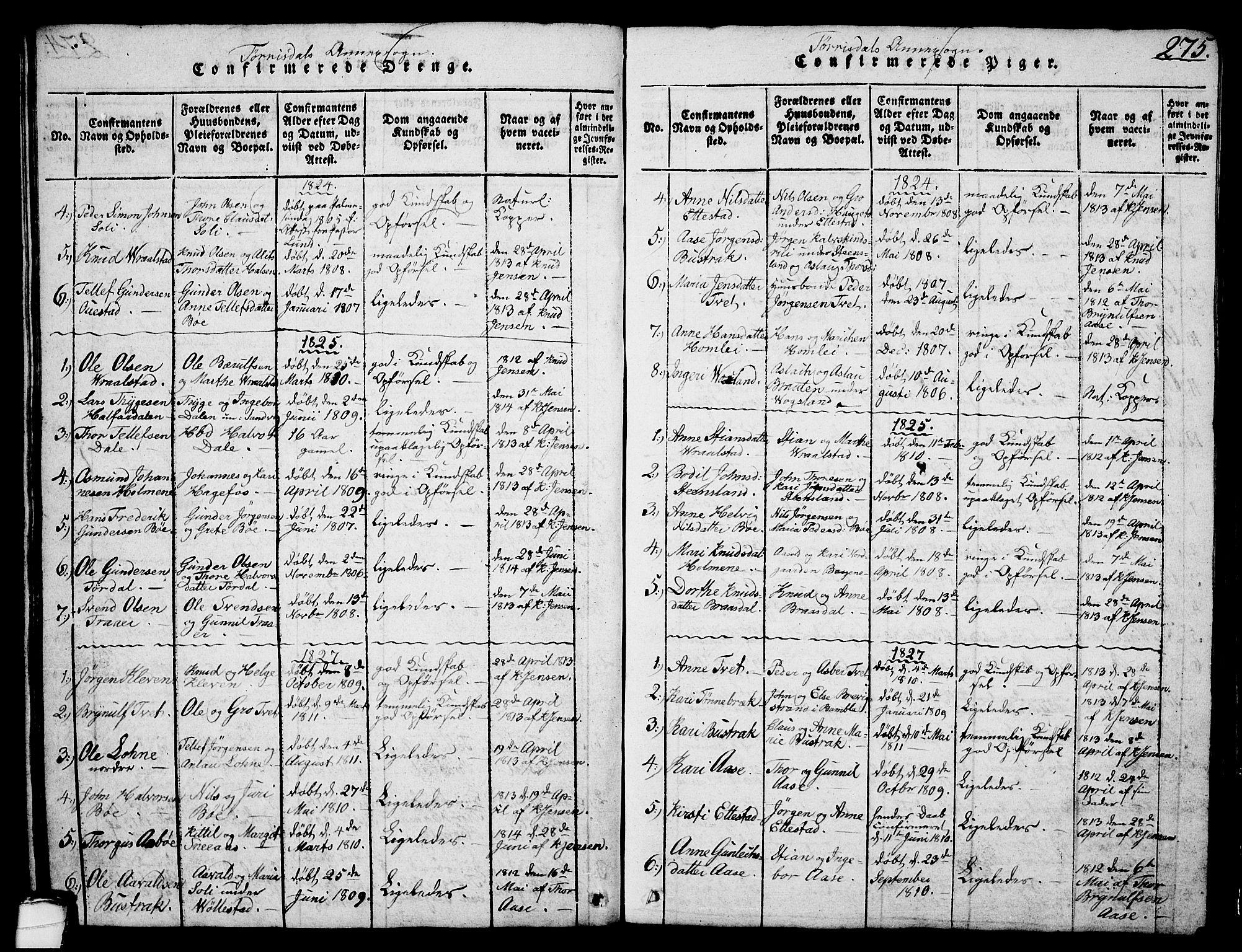 SAKO, Drangedal kirkebøker, G/Ga/L0001: Klokkerbok nr. I 1 /2, 1814-1856, s. 275
