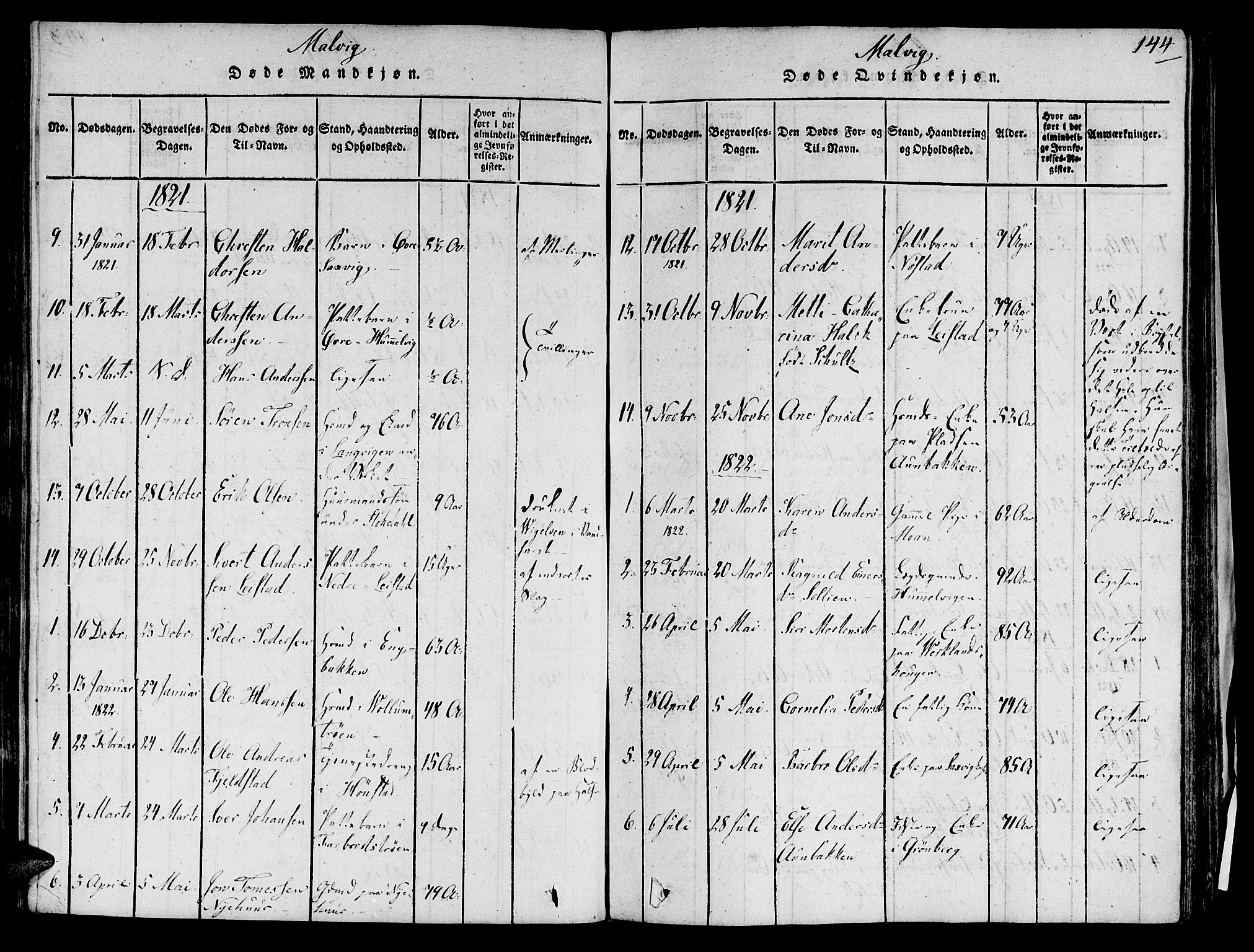 SAT, Ministerialprotokoller, klokkerbøker og fødselsregistre - Sør-Trøndelag, 606/L0284: Ministerialbok nr. 606A03 /2, 1819-1823, s. 144