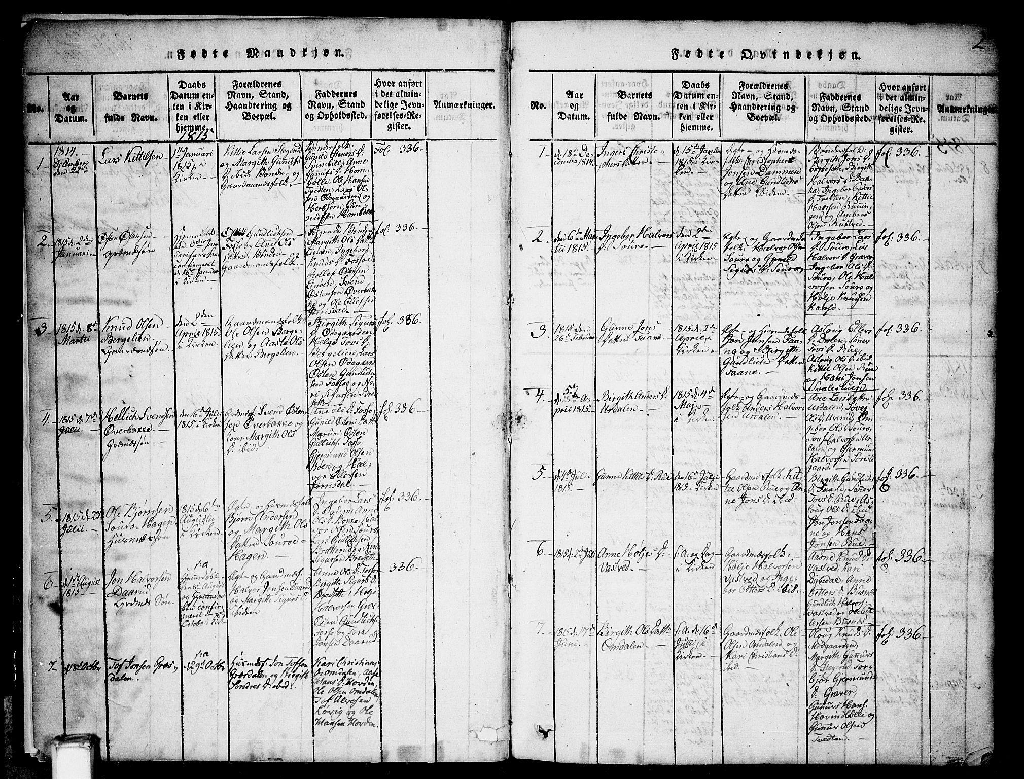 SAKO, Gransherad kirkebøker, G/Gb/L0001: Klokkerbok nr. II 1, 1815-1860, s. 2