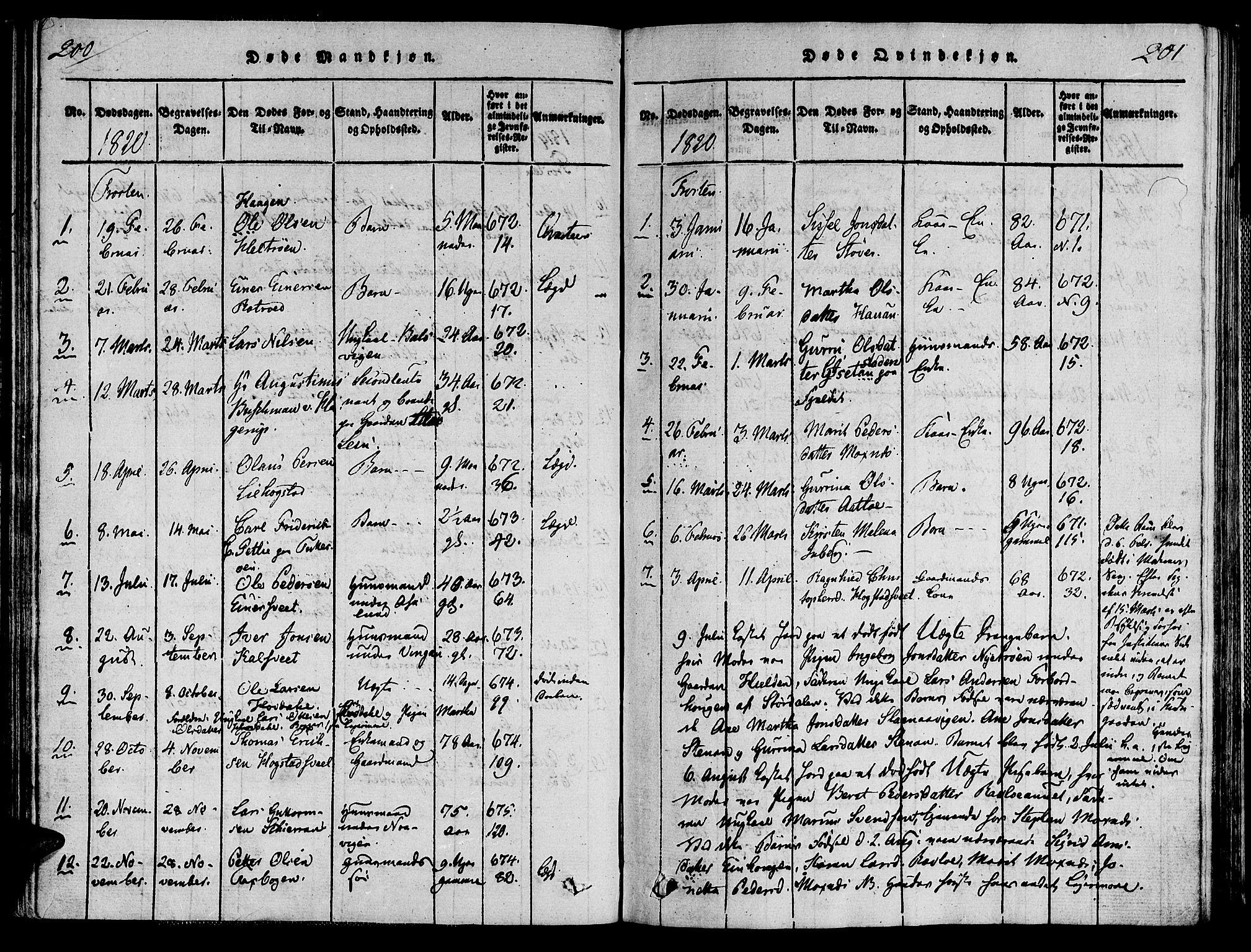 SAT, Ministerialprotokoller, klokkerbøker og fødselsregistre - Nord-Trøndelag, 713/L0112: Ministerialbok nr. 713A04 /1, 1817-1827, s. 200-201
