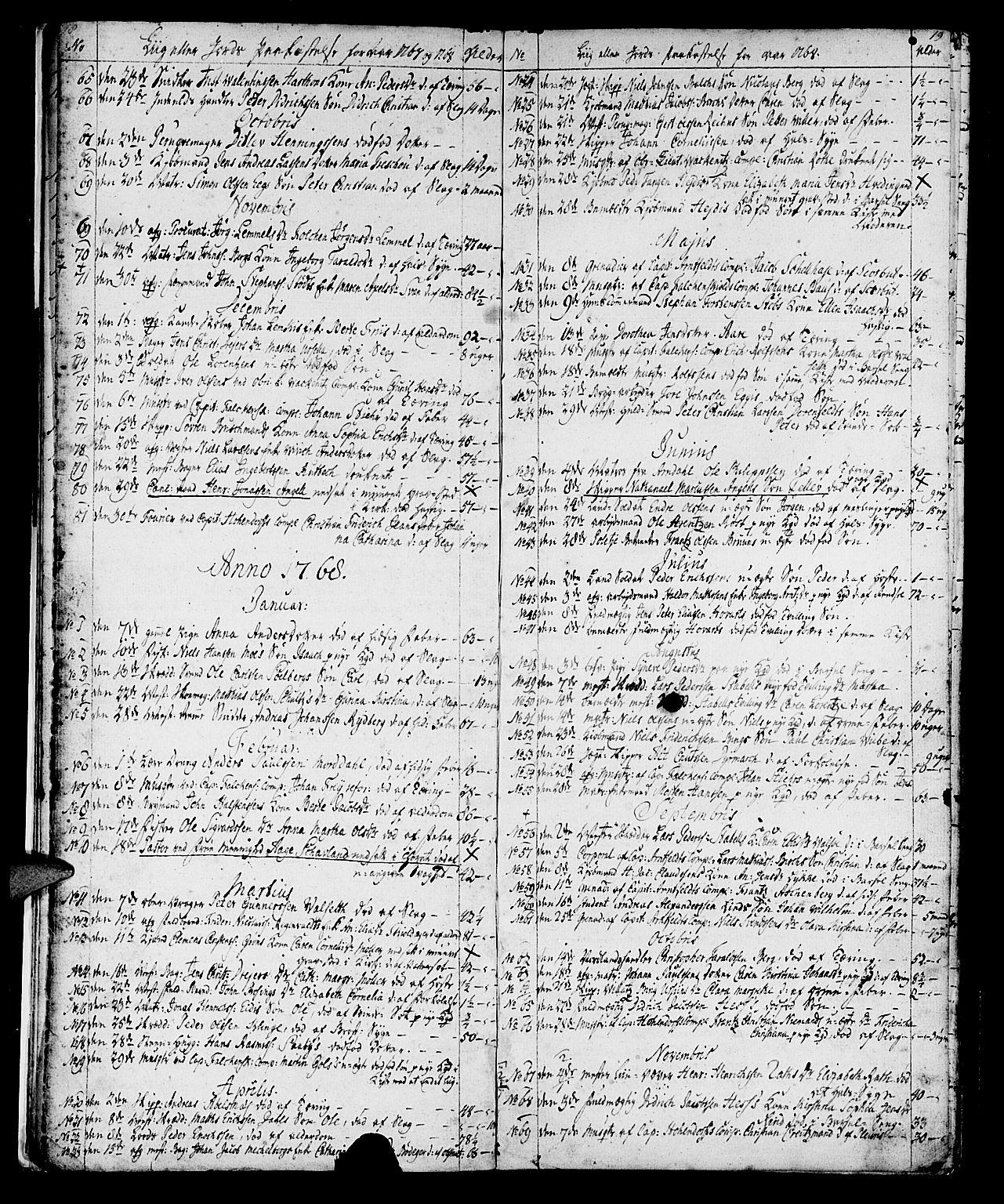 SAT, Ministerialprotokoller, klokkerbøker og fødselsregistre - Sør-Trøndelag, 602/L0134: Klokkerbok nr. 602C02, 1759-1812, s. 18-19