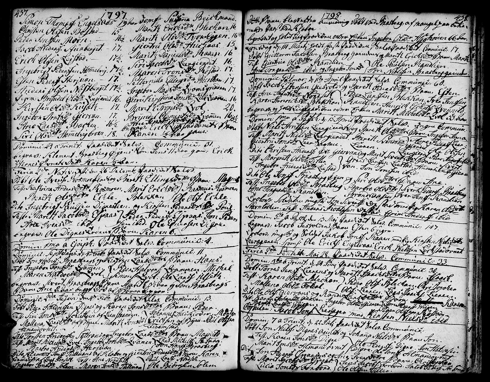 SAT, Ministerialprotokoller, klokkerbøker og fødselsregistre - Sør-Trøndelag, 606/L0282: Ministerialbok nr. 606A02 /3, 1781-1817, s. 437-438
