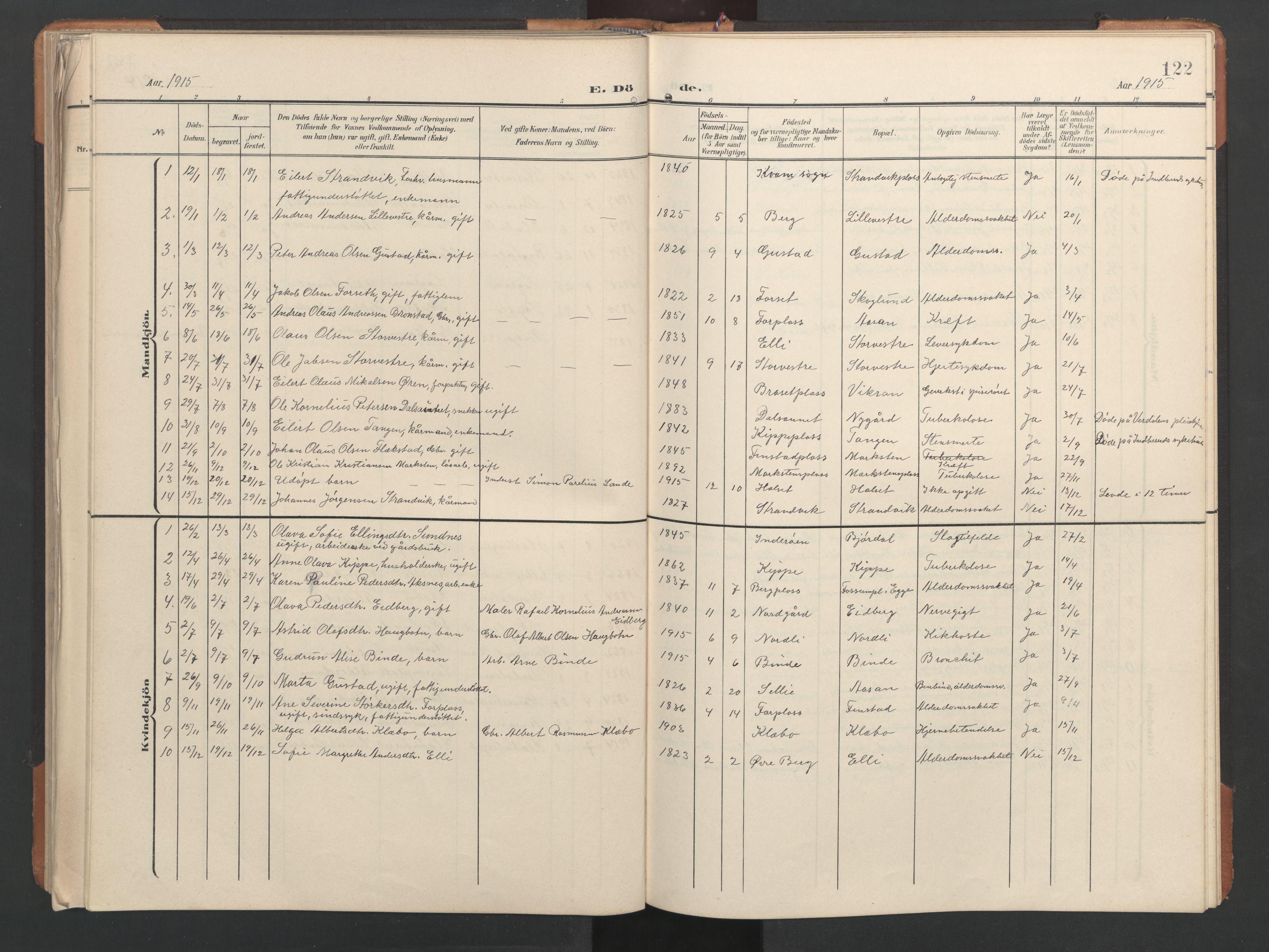 SAT, Ministerialprotokoller, klokkerbøker og fødselsregistre - Nord-Trøndelag, 746/L0455: Klokkerbok nr. 746C01, 1908-1933, s. 122