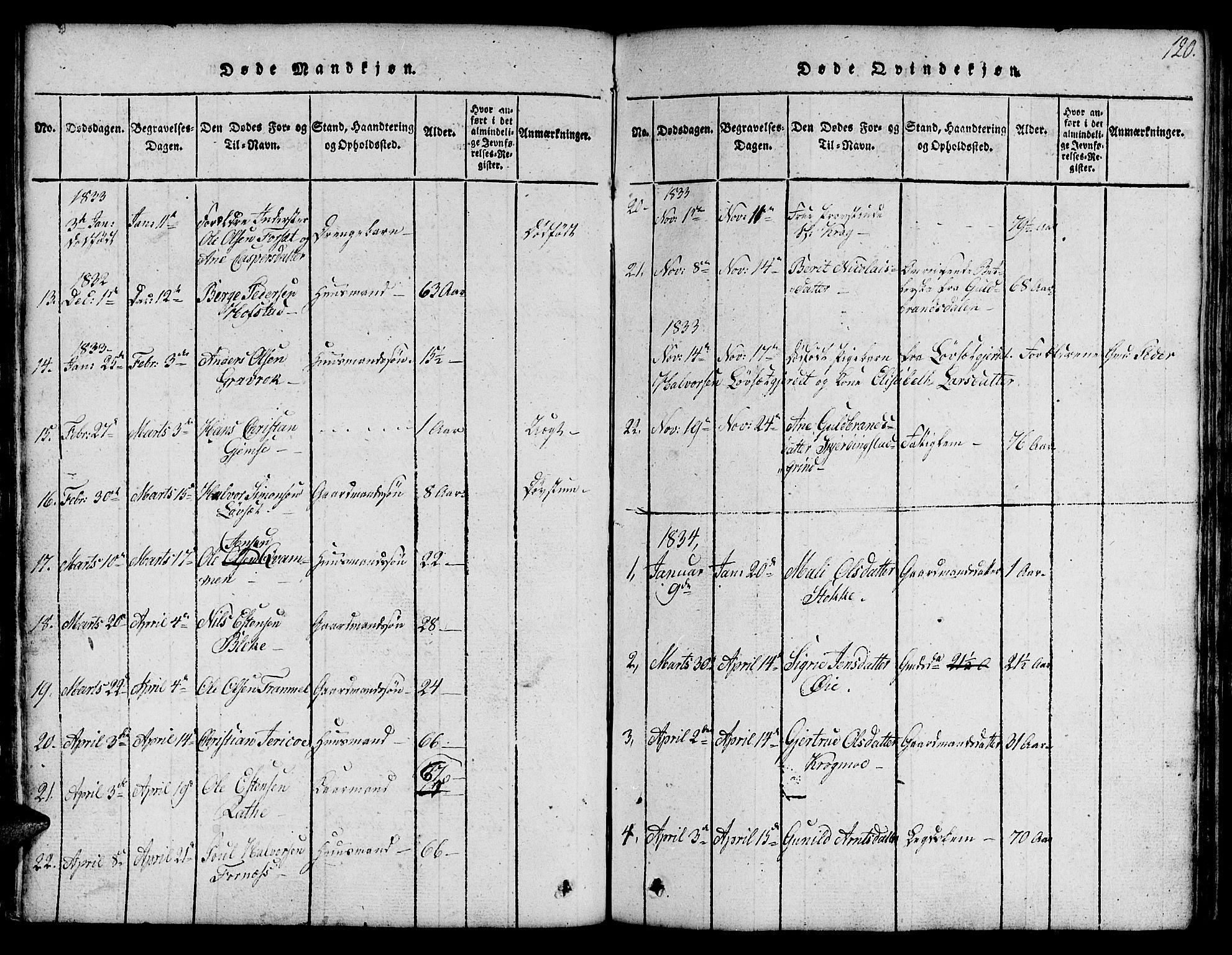 SAT, Ministerialprotokoller, klokkerbøker og fødselsregistre - Sør-Trøndelag, 691/L1092: Klokkerbok nr. 691C03, 1816-1852, s. 120
