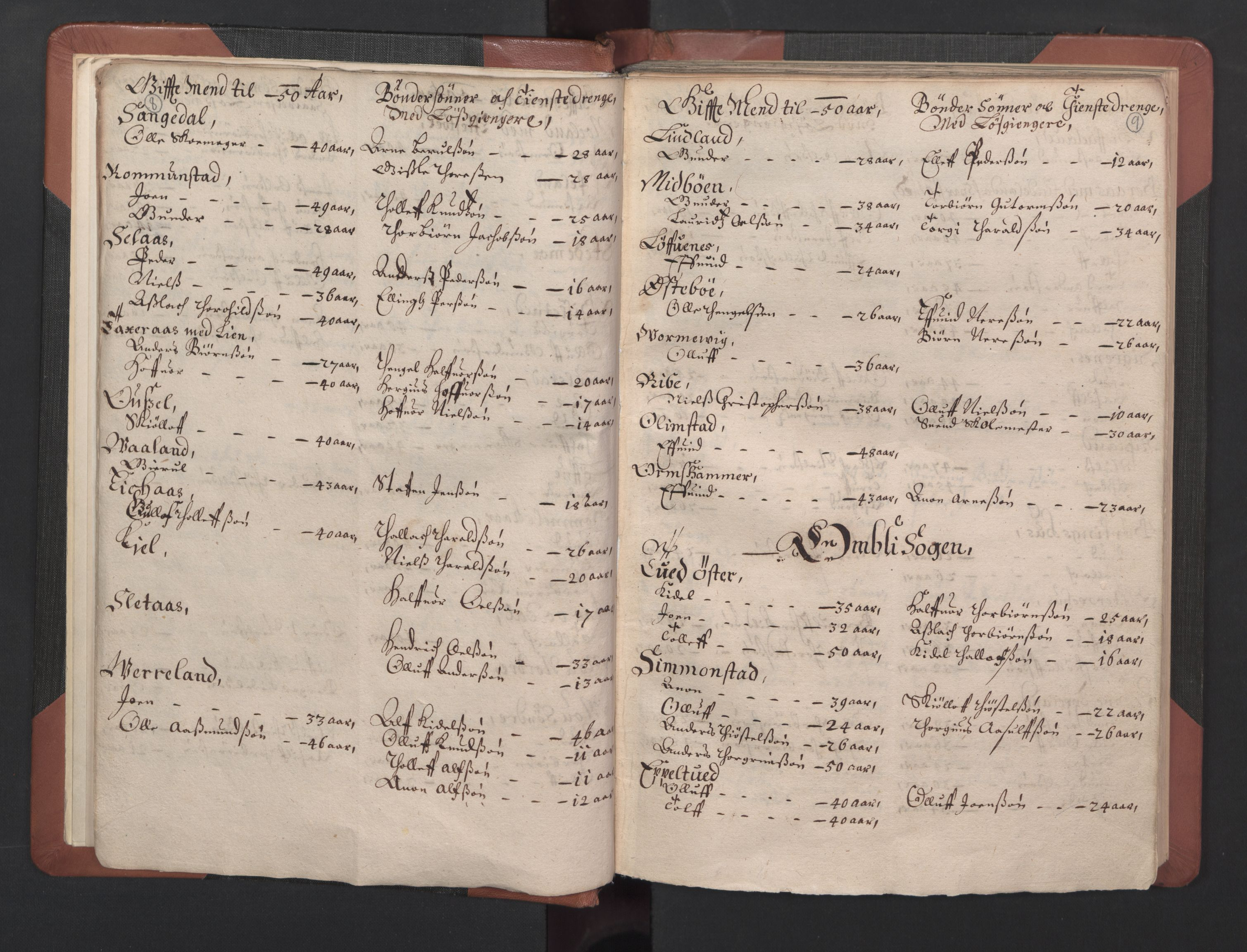 RA, Fogdenes og sorenskrivernes manntall 1664-1666, nr. 8: Råbyggelaget fogderi, 1664-1665, s. 8-9
