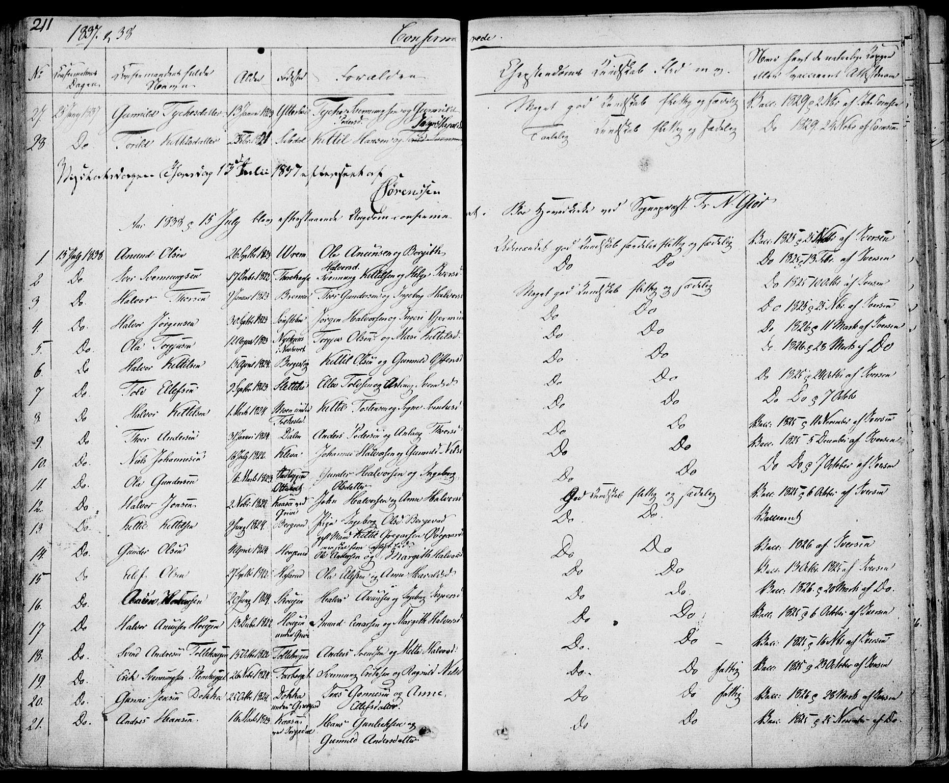 SAKO, Bø kirkebøker, F/Fa/L0007: Ministerialbok nr. 7, 1831-1848, s. 211