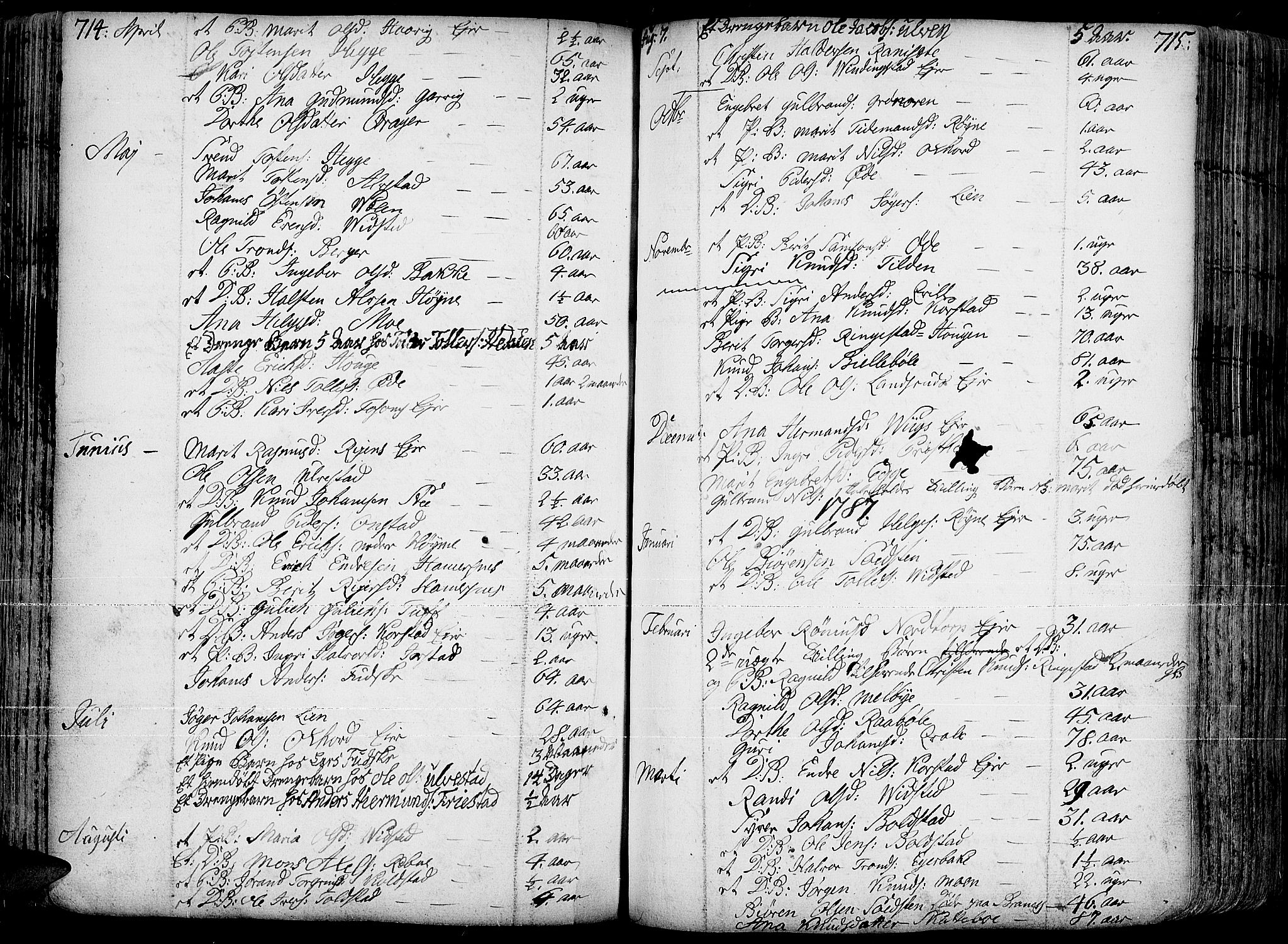SAH, Slidre prestekontor, Ministerialbok nr. 1, 1724-1814, s. 714-715