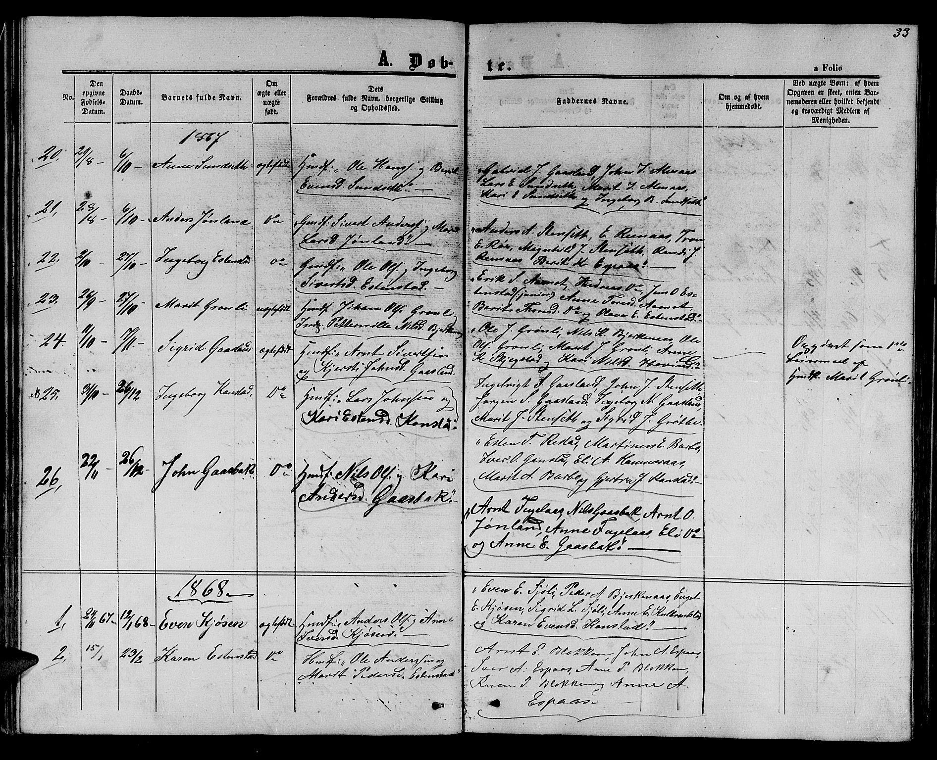 SAT, Ministerialprotokoller, klokkerbøker og fødselsregistre - Sør-Trøndelag, 694/L1131: Klokkerbok nr. 694C03, 1858-1886, s. 33