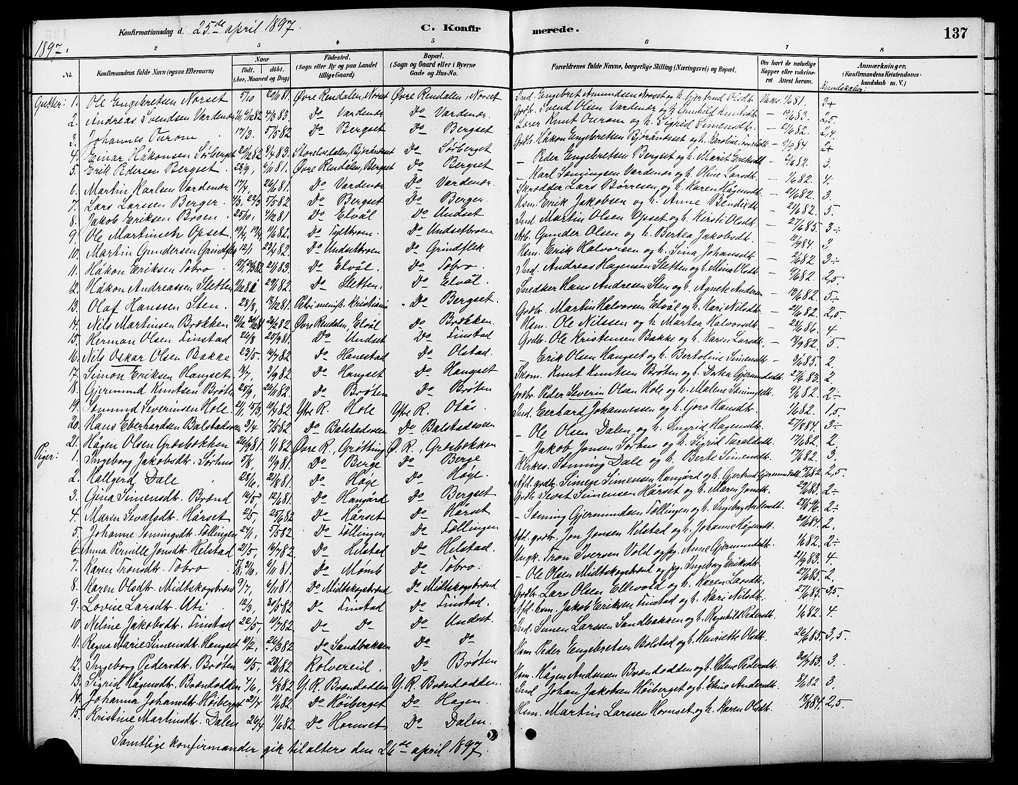 SAH, Rendalen prestekontor, H/Ha/Hab/L0003: Klokkerbok nr. 3, 1879-1904, s. 137