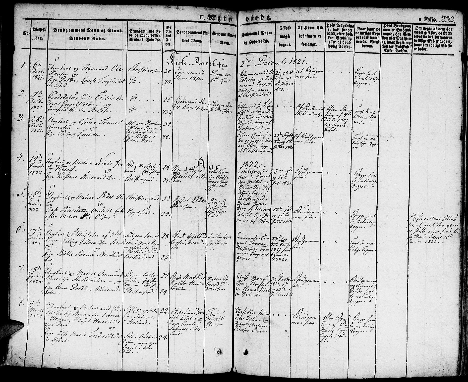 SAK, Kristiansand domprosti, F/Fa/L0009: Ministerialbok nr. A 9, 1821-1827, s. 232