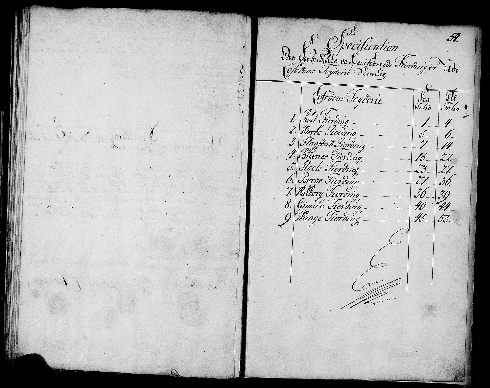 RA, Rentekammeret inntil 1814, Realistisk ordnet avdeling, N/Nb/Nbf/L0174: Lofoten eksaminasjonsprotokoll, 1723, s. 53b-54a