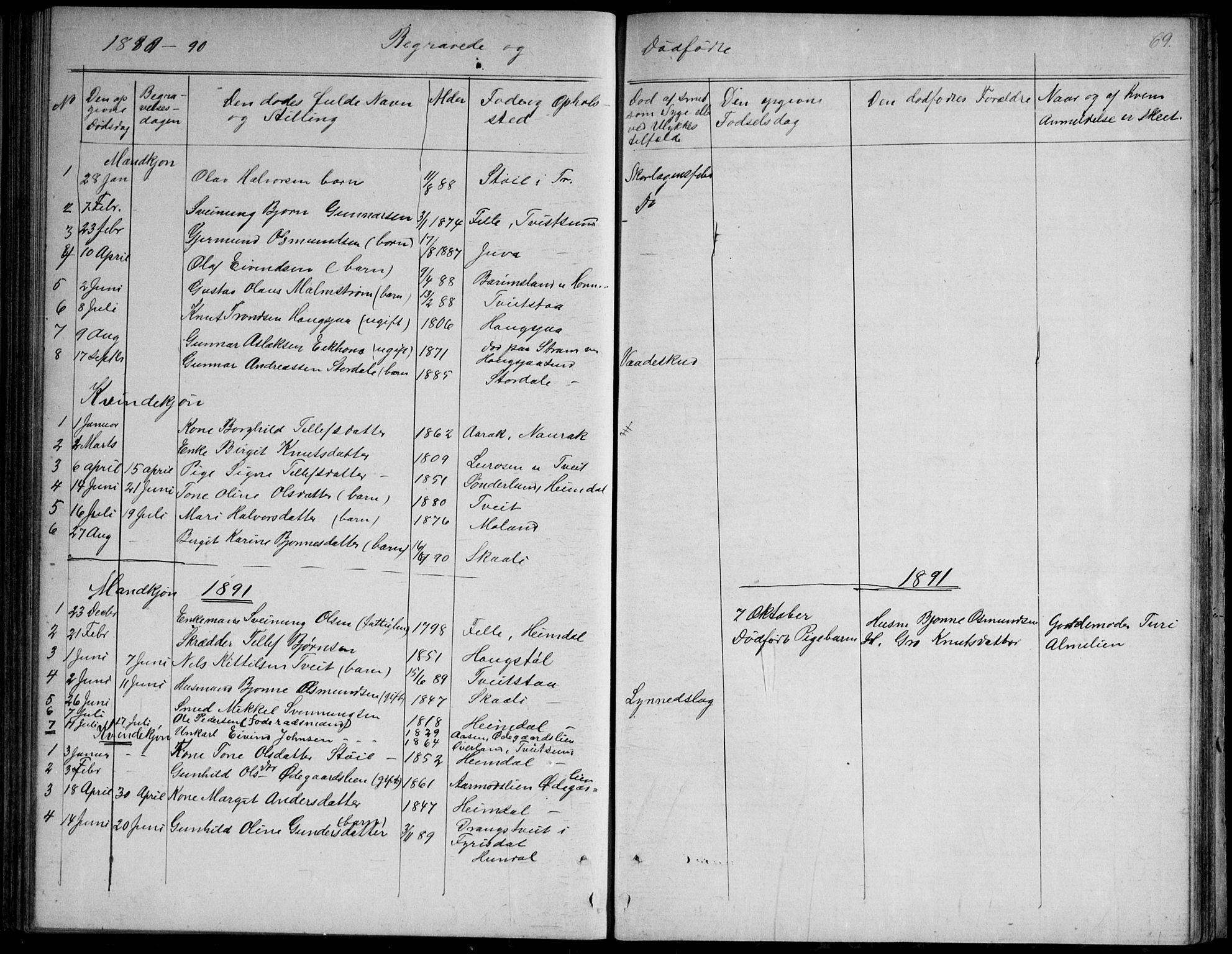 SAKO, Nissedal kirkebøker, G/Gb/L0002: Klokkerbok nr. II 2, 1863-1892, s. 69