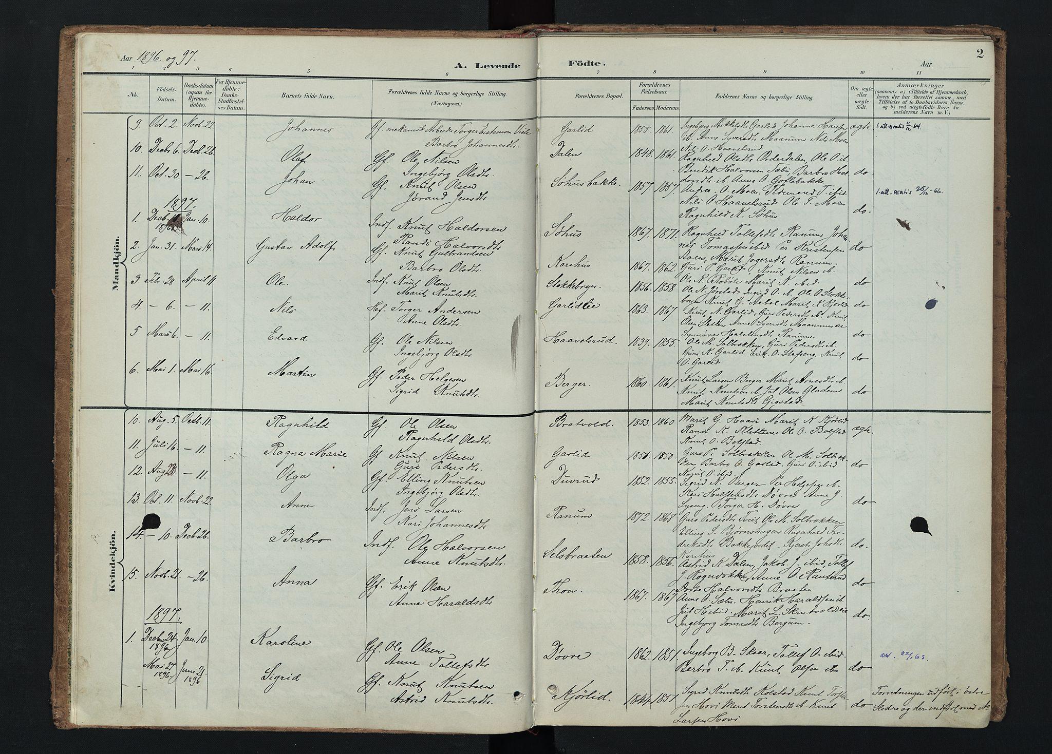 SAH, Nord-Aurdal prestekontor, Ministerialbok nr. 15, 1896-1914, s. 2