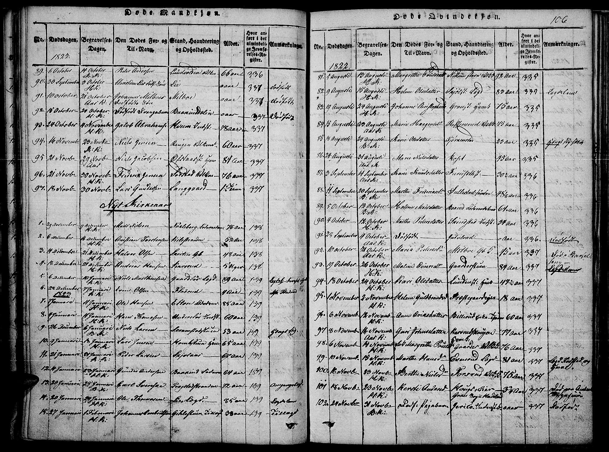 SAH, Toten prestekontor, Ministerialbok nr. 10, 1820-1828, s. 106