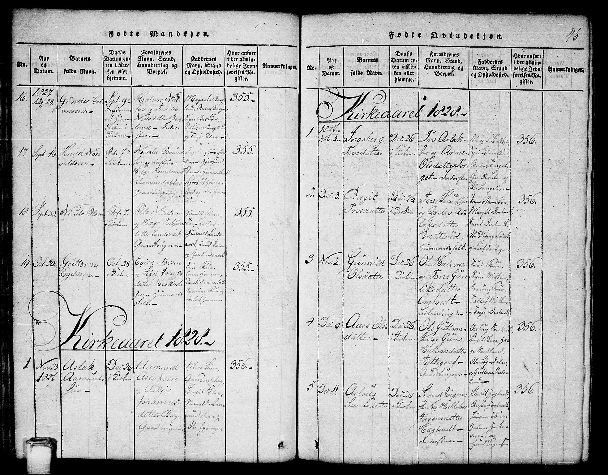 SAKO, Kviteseid kirkebøker, G/Gb/L0001: Klokkerbok nr. II 1, 1815-1842, s. 46