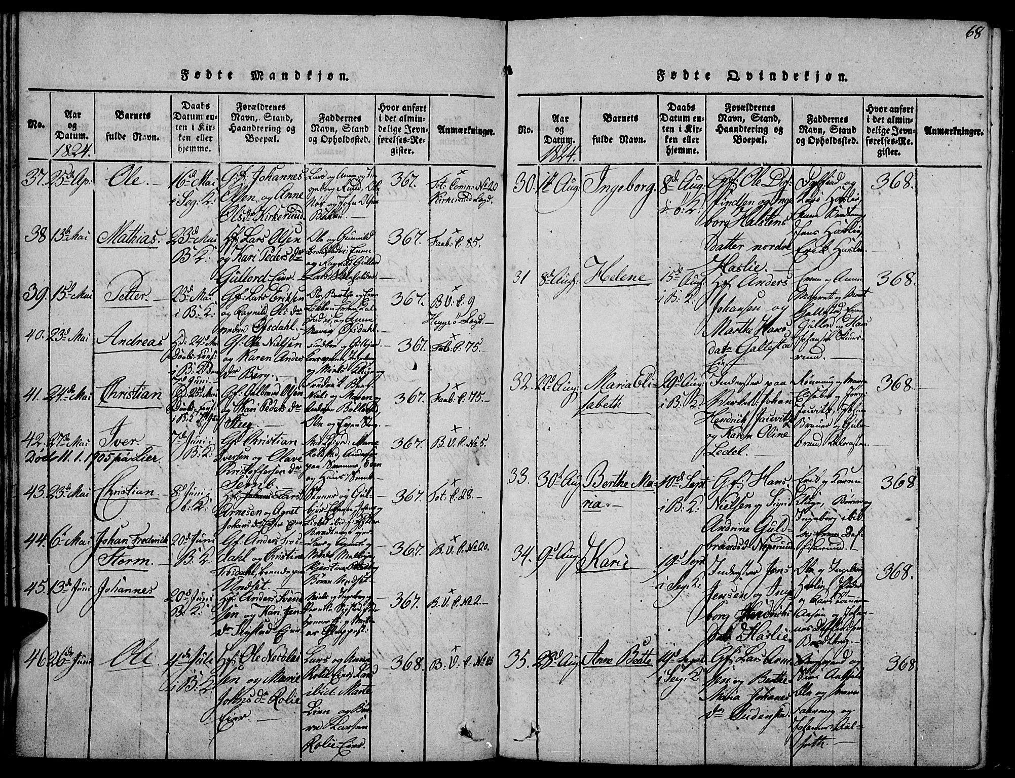 SAH, Biri prestekontor, Ministerialbok nr. 3, 1814-1828, s. 68
