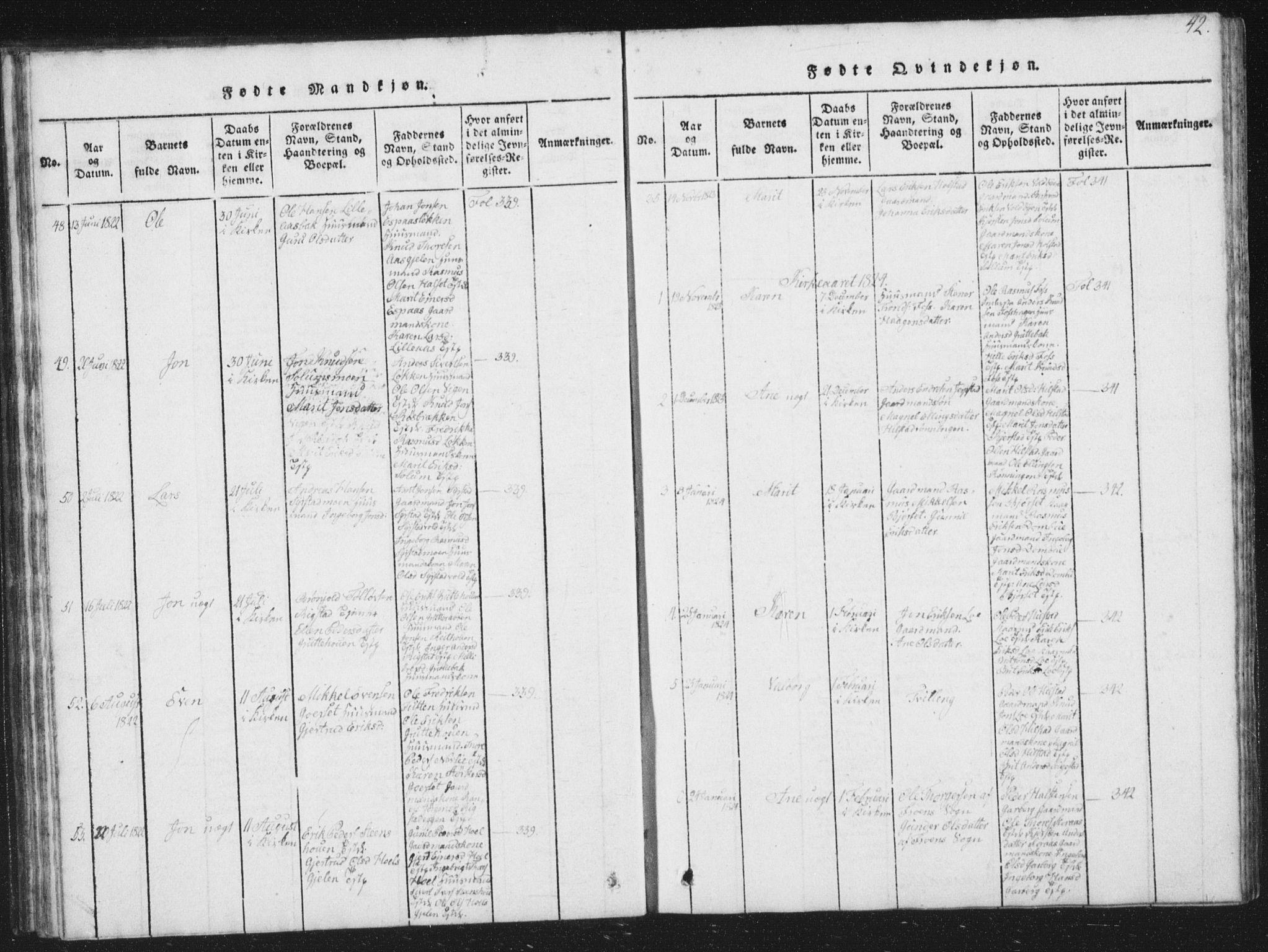 SAT, Ministerialprotokoller, klokkerbøker og fødselsregistre - Sør-Trøndelag, 672/L0862: Klokkerbok nr. 672C01, 1816-1831, s. 42