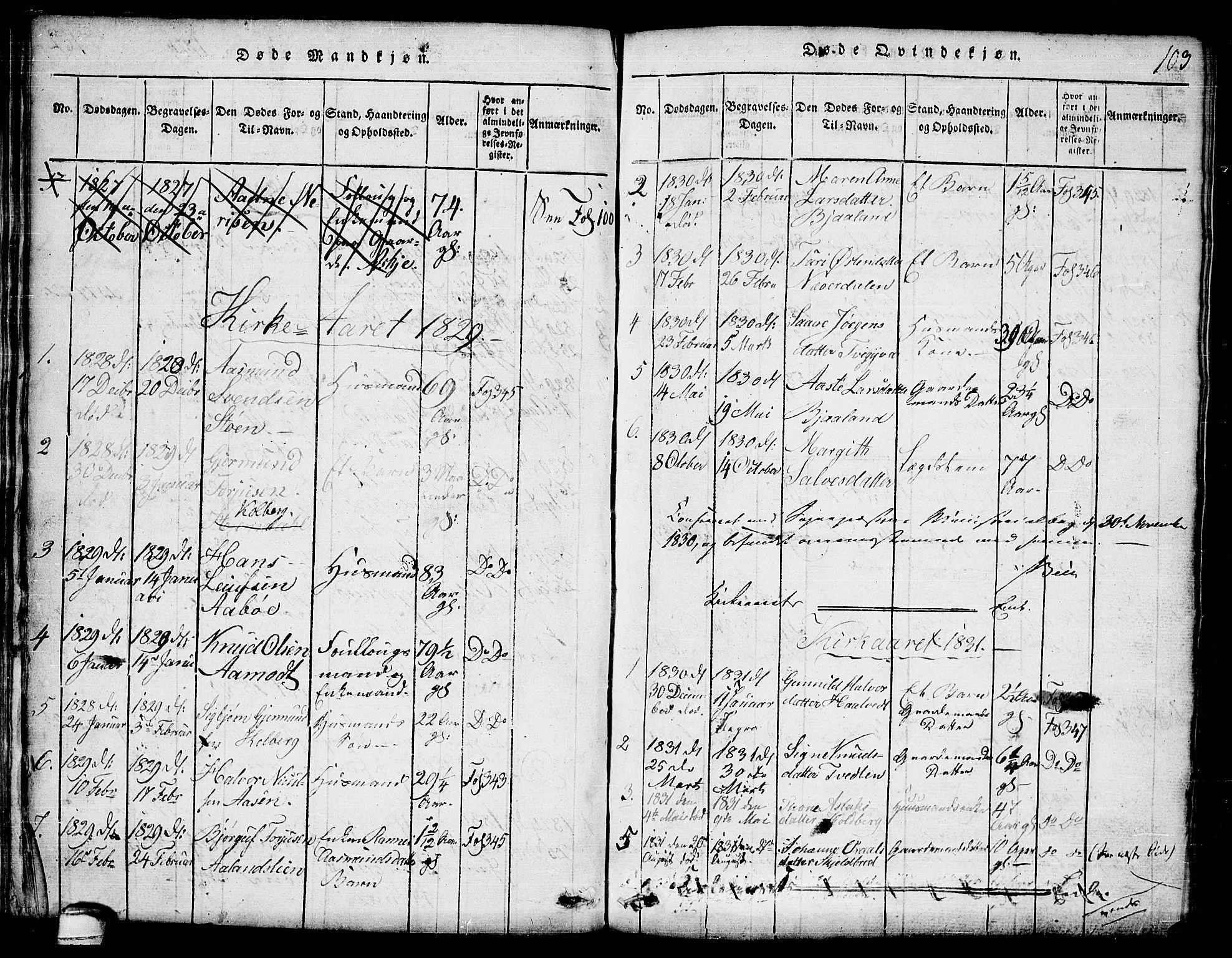SAKO, Lårdal kirkebøker, G/Ga/L0001: Klokkerbok nr. I 1, 1815-1861, s. 103