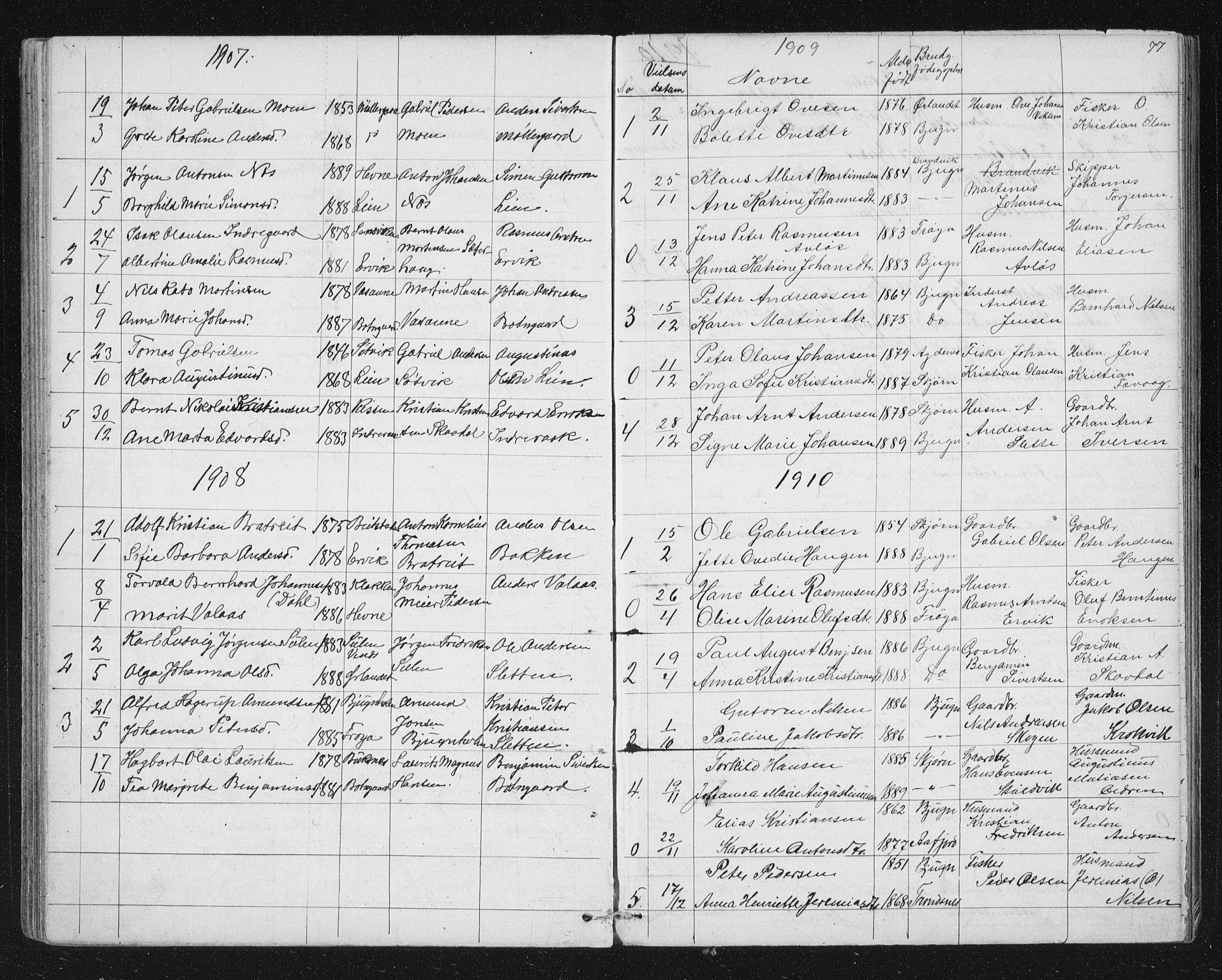 SAT, Ministerialprotokoller, klokkerbøker og fødselsregistre - Sør-Trøndelag, 651/L0647: Klokkerbok nr. 651C01, 1866-1914, s. 77