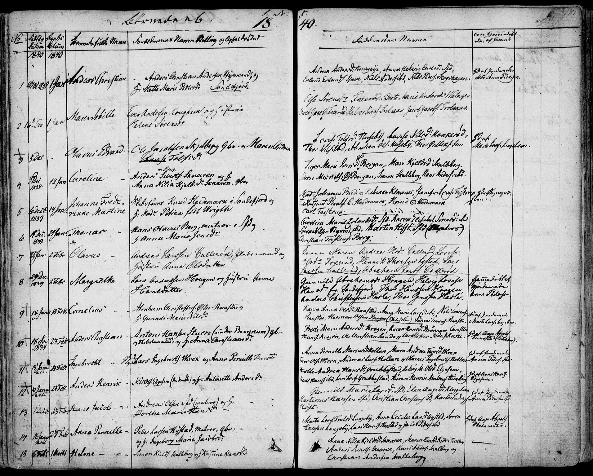 SAKO, Sandar kirkebøker, F/Fa/L0005: Ministerialbok nr. 5, 1832-1847, s. 180-181