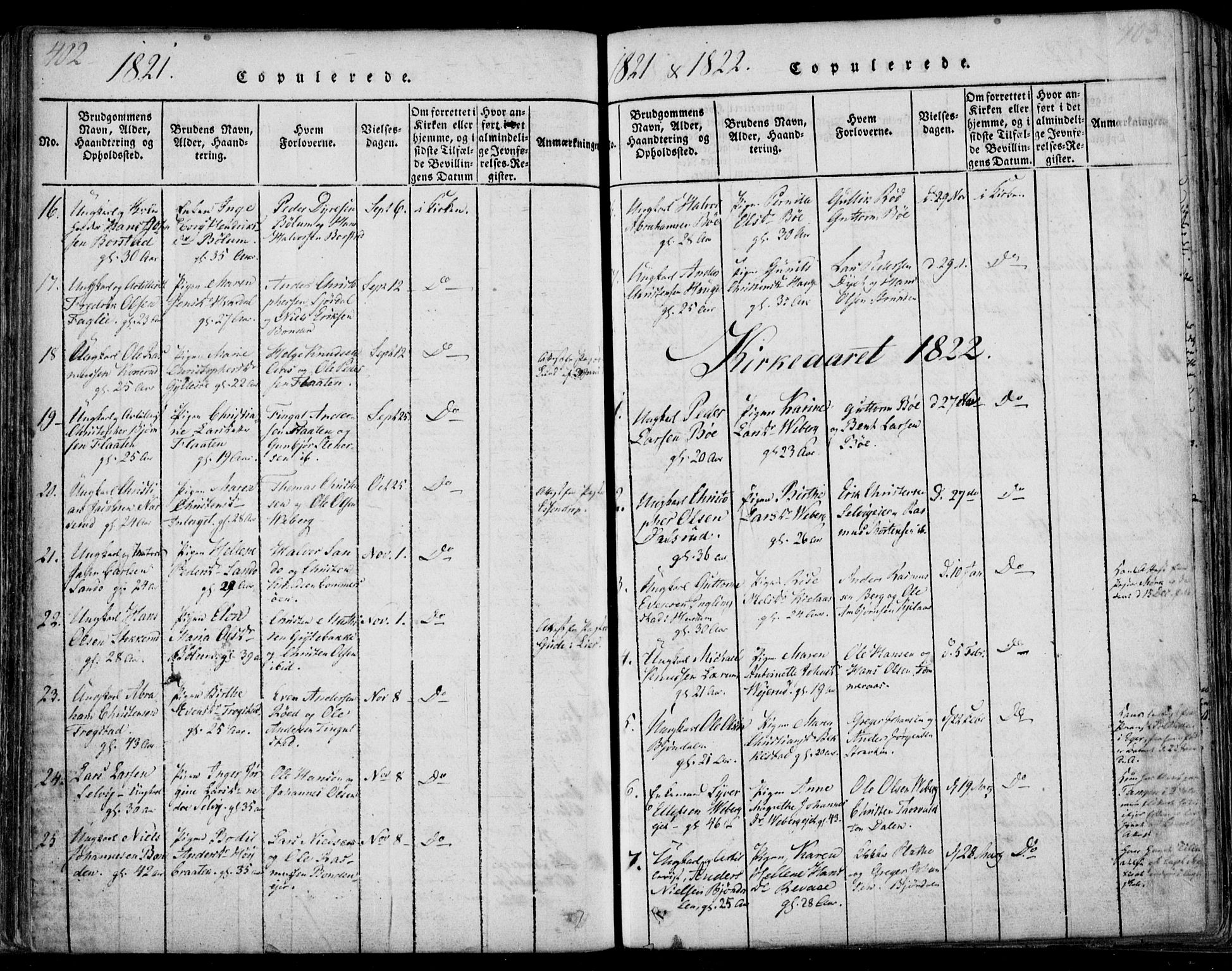 SAKO, Sande Kirkebøker, F/Fa/L0003: Ministerialbok nr. 3, 1814-1847, s. 402-403