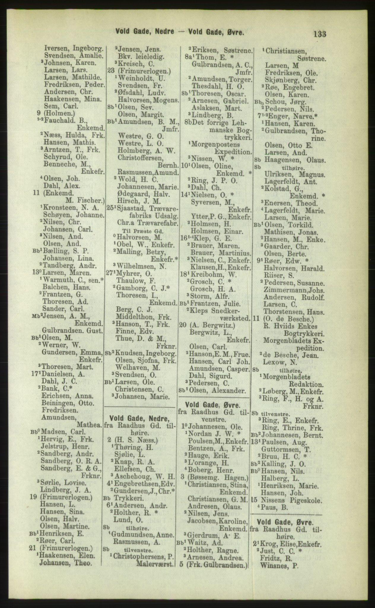 PUBL, Kristiania/Oslo adressebok, 1883, s. 133