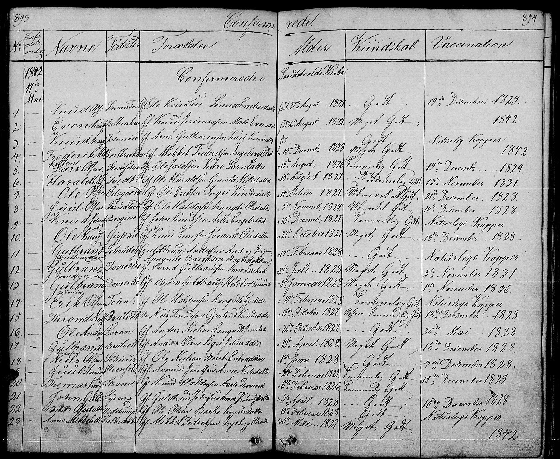SAH, Nord-Aurdal prestekontor, Klokkerbok nr. 1, 1834-1887, s. 893-894