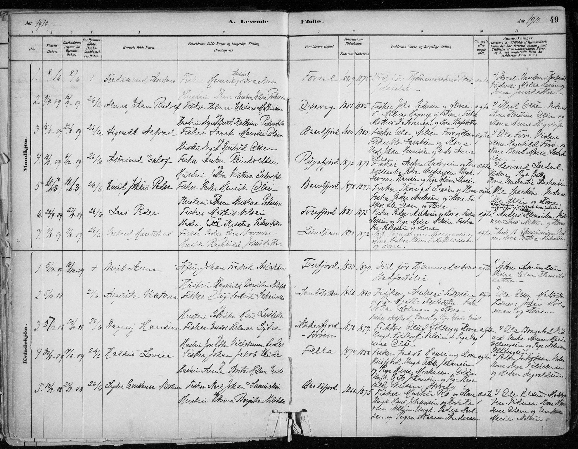 SATØ, Hammerfest sokneprestkontor, H/Ha/L0013.kirke: Ministerialbok nr. 13, 1898-1917, s. 49