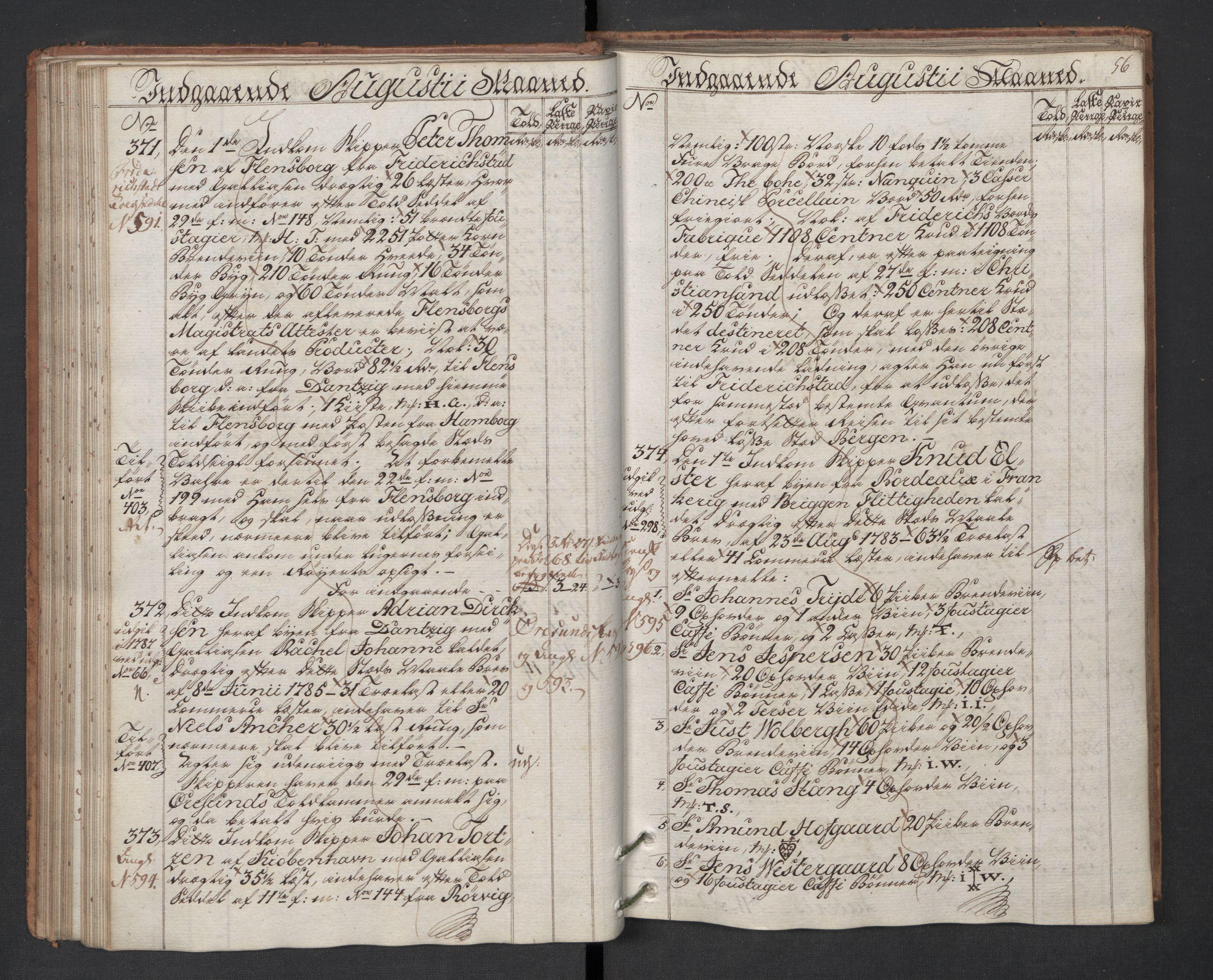 RA, Generaltollkammeret, tollregnskaper, R01/L0130: Tollregnskaper Fredrikshald, 1786, s. 55b-56a