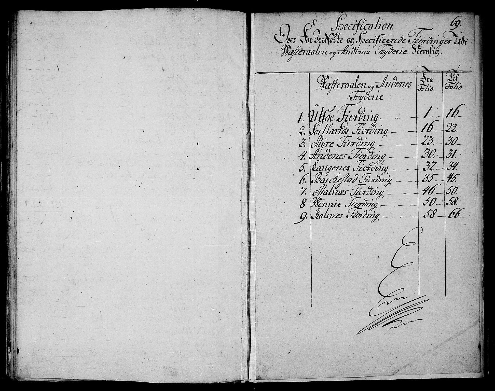 RA, Rentekammeret inntil 1814, Realistisk ordnet avdeling, N/Nb/Nbf/L0177: Vesterålen og Andenes matrikkelprotokoll, 1723, s. 68b-69a